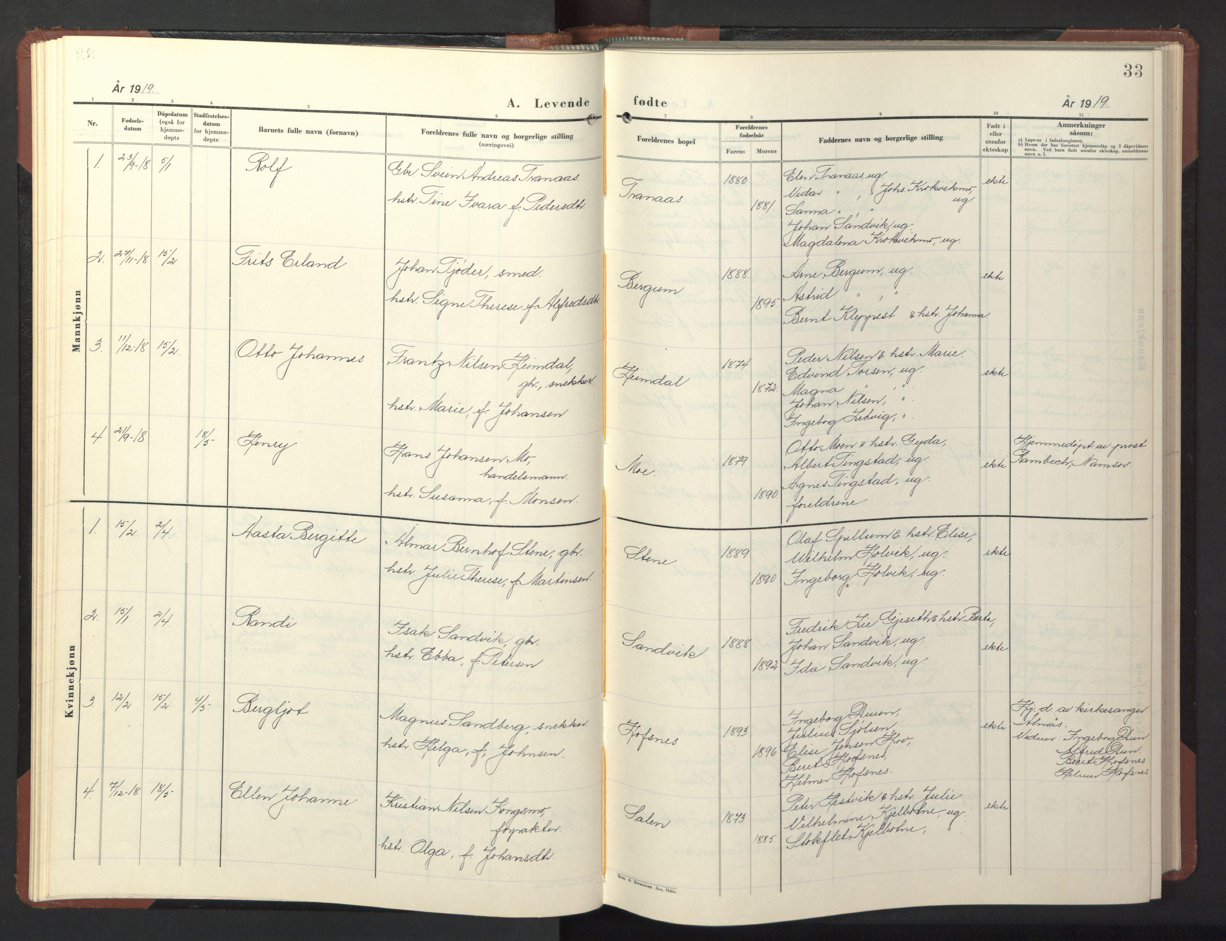 SAT, Ministerialprotokoller, klokkerbøker og fødselsregistre - Nord-Trøndelag, 773/L0625: Klokkerbok nr. 773C01, 1910-1952, s. 33