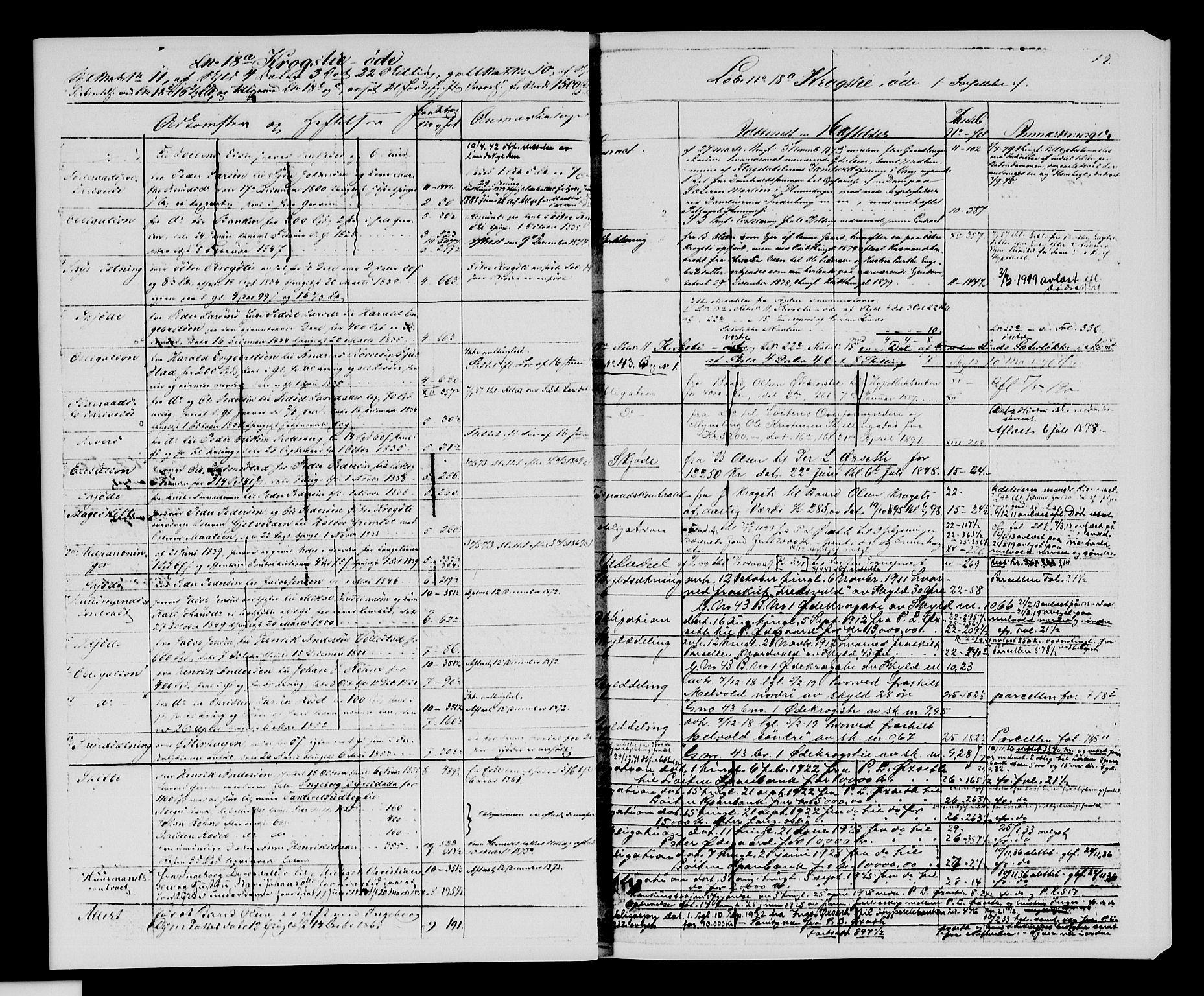 SAH, Sør-Hedmark sorenskriveri, H/Ha/Hac/Hacc/L0001: Panteregister nr. 3.1, 1855-1943, s. 19