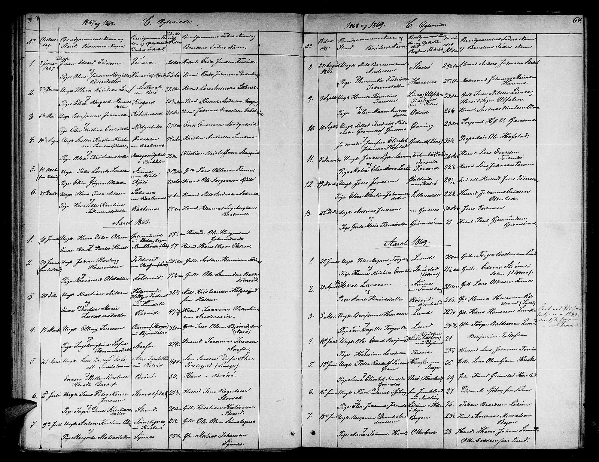 SAT, Ministerialprotokoller, klokkerbøker og fødselsregistre - Nord-Trøndelag, 780/L0650: Klokkerbok nr. 780C02, 1866-1884, s. 64