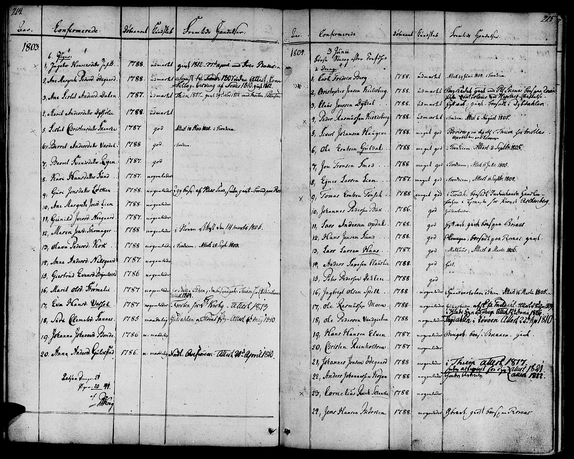SAT, Ministerialprotokoller, klokkerbøker og fødselsregistre - Sør-Trøndelag, 681/L0927: Ministerialbok nr. 681A05, 1798-1808, s. 214-215