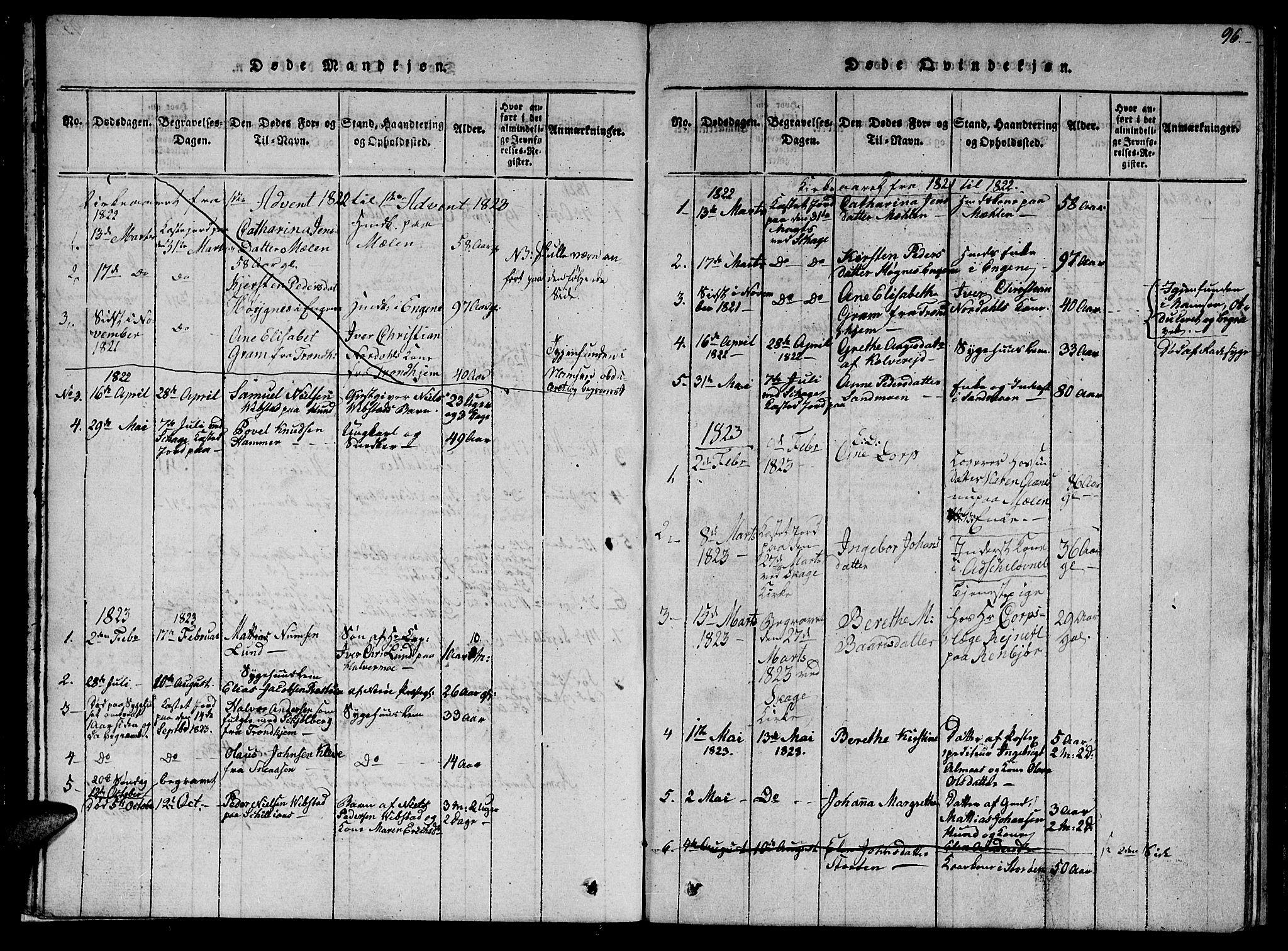 SAT, Ministerialprotokoller, klokkerbøker og fødselsregistre - Nord-Trøndelag, 766/L0565: Klokkerbok nr. 767C01, 1817-1823, s. 96