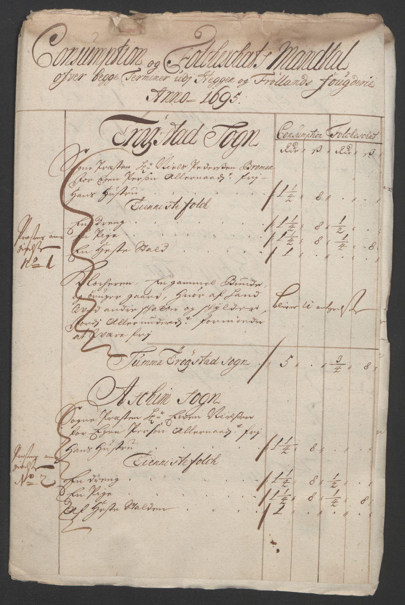 RA, Rentekammeret inntil 1814, Reviderte regnskaper, Fogderegnskap, R07/L0285: Fogderegnskap Rakkestad, Heggen og Frøland, 1695, s. 240