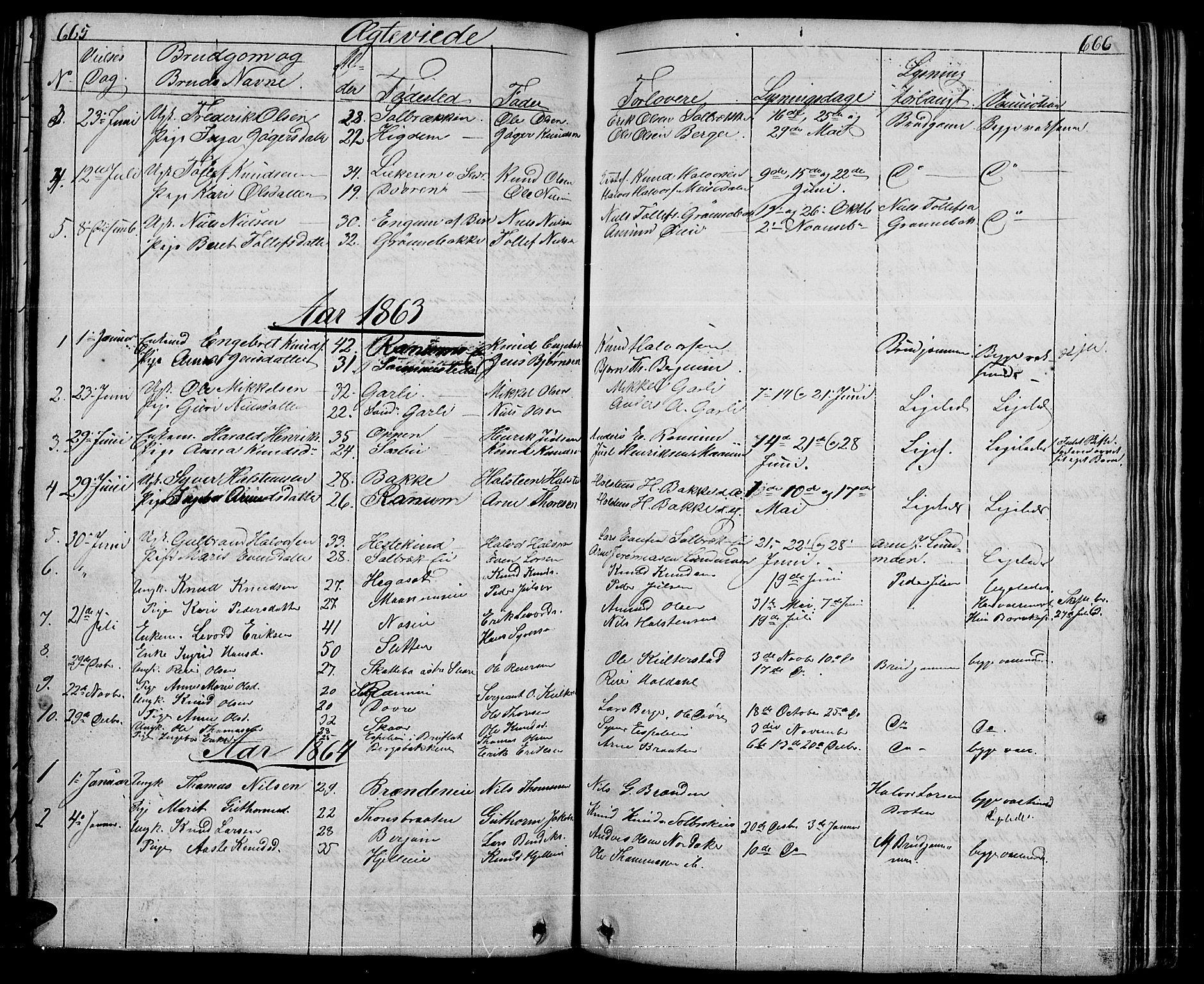 SAH, Nord-Aurdal prestekontor, Klokkerbok nr. 1, 1834-1887, s. 665-666