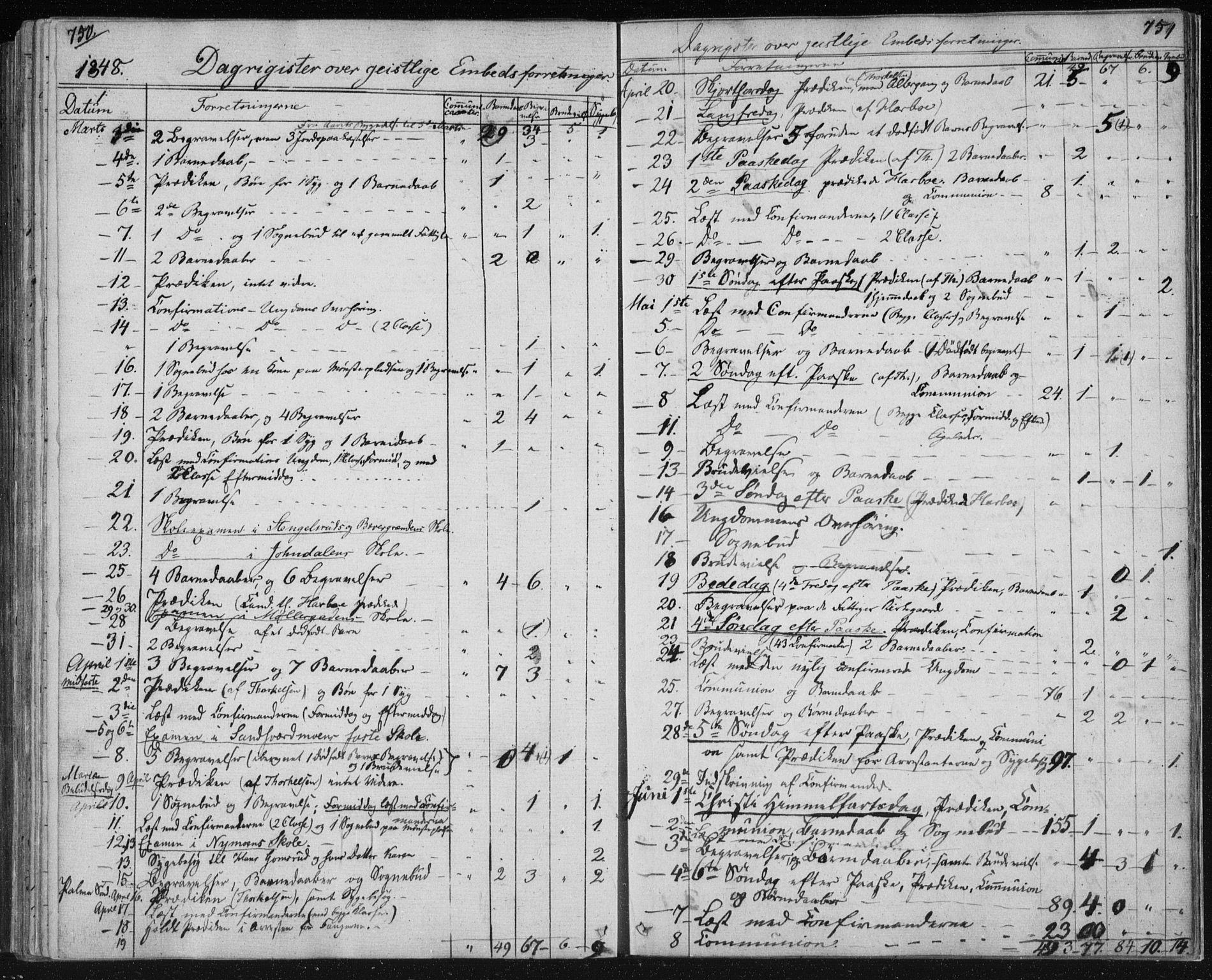 SAKO, Kongsberg kirkebøker, F/Fa/L0009: Ministerialbok nr. I 9, 1839-1858, s. 750-751
