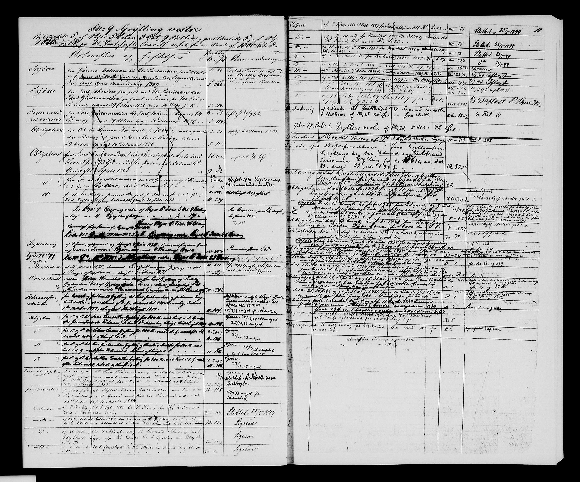 SAH, Sør-Hedmark sorenskriveri, H/Ha/Hac/Hacc/L0001: Panteregister nr. 3.1, 1855-1943, s. 11