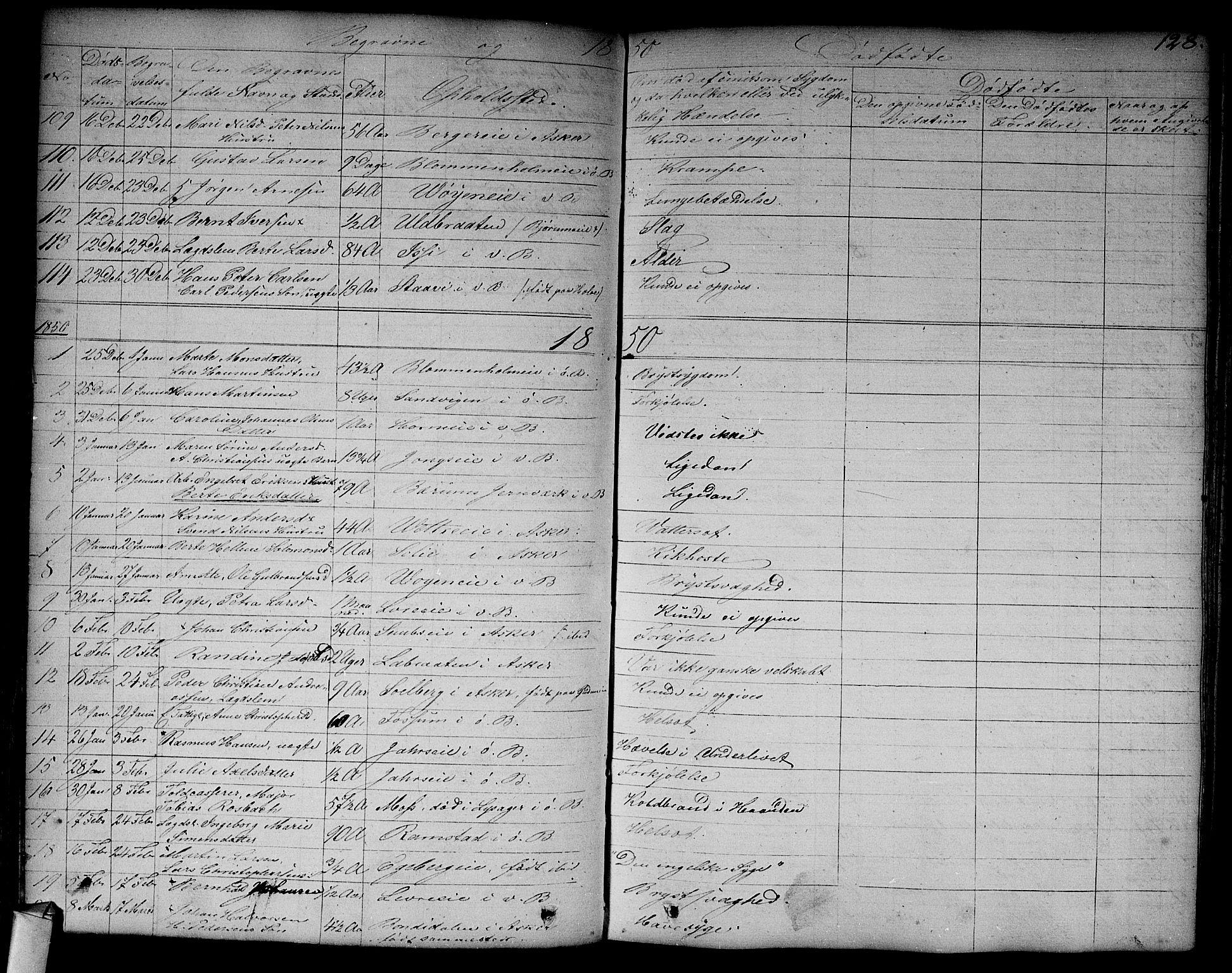 SAO, Asker prestekontor Kirkebøker, F/Fa/L0011: Ministerialbok nr. I 11, 1825-1878, s. 128