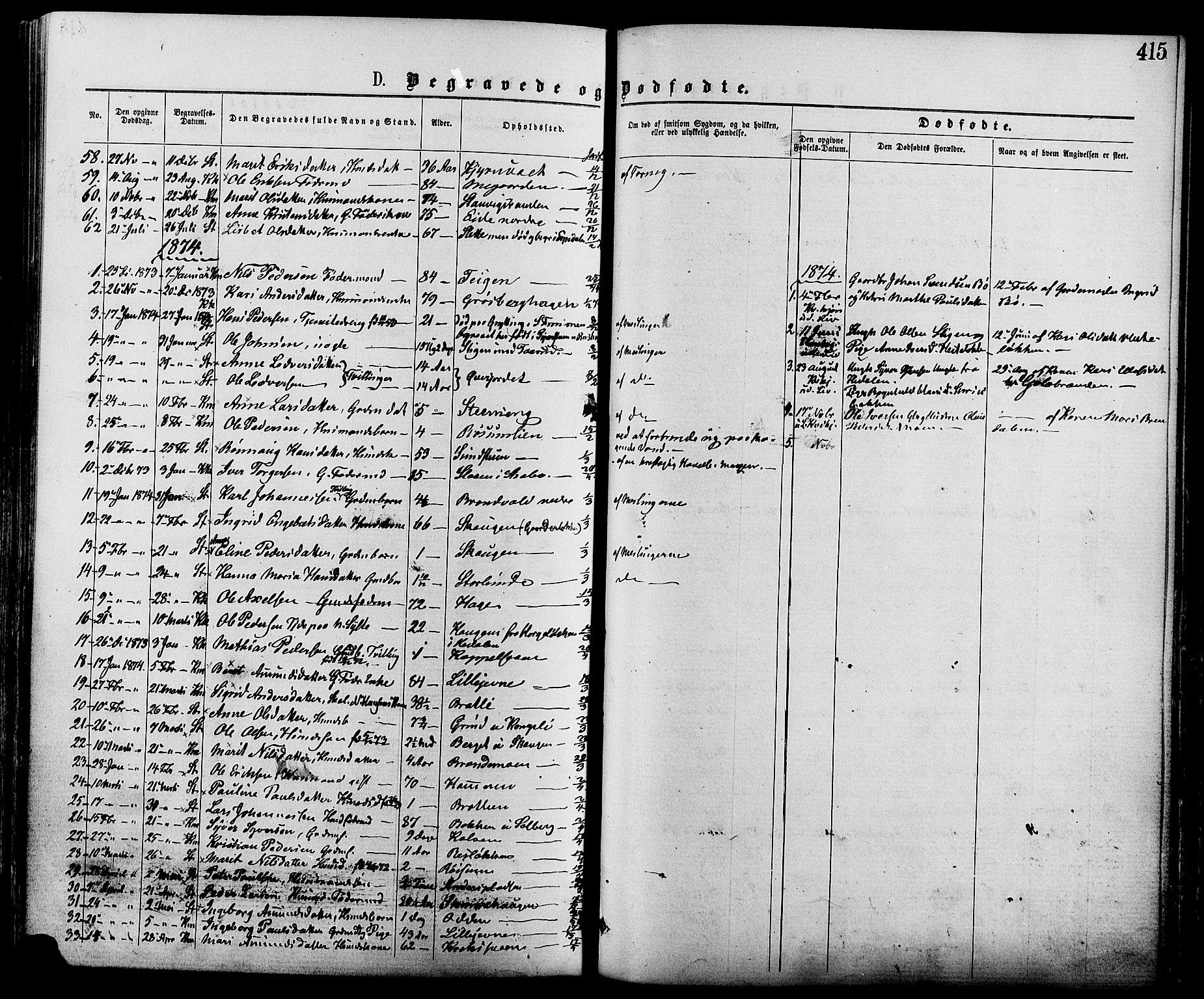 SAH, Nord-Fron prestekontor, Ministerialbok nr. 2, 1865-1883, s. 415