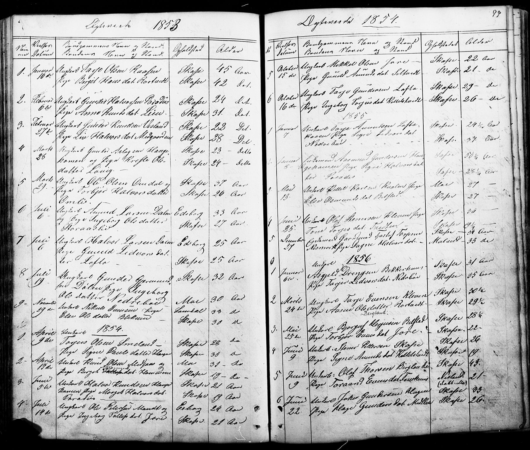 SAKO, Mo kirkebøker, G/Gb/L0002: Klokkerbok nr. II 2, 1851-1890, s. 77