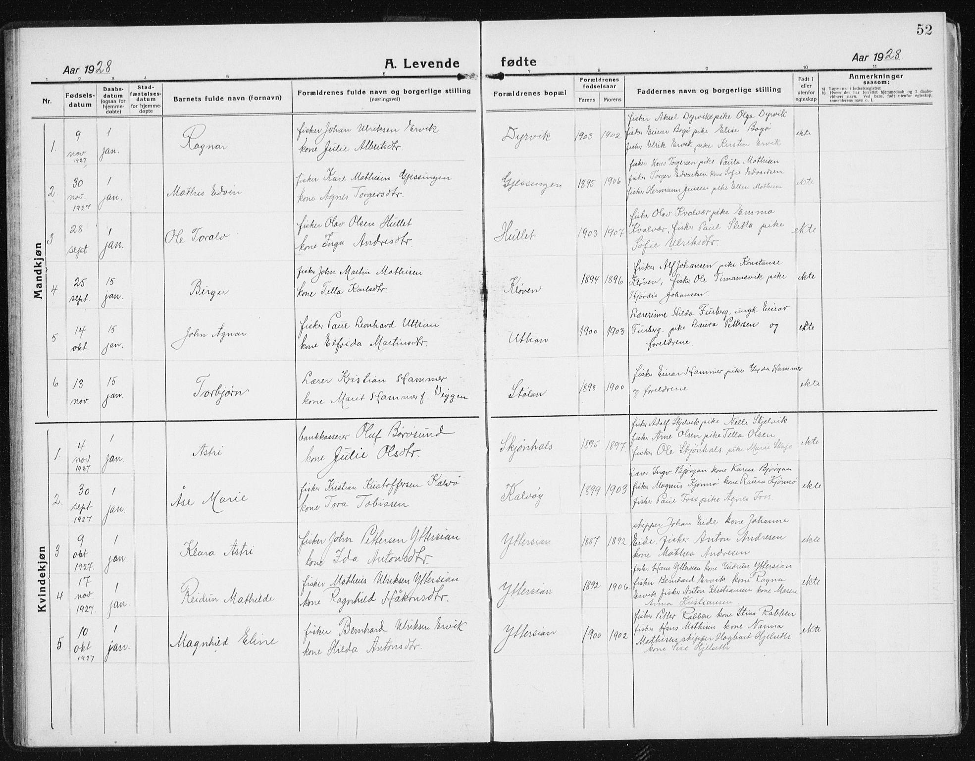 SAT, Ministerialprotokoller, klokkerbøker og fødselsregistre - Sør-Trøndelag, 640/L0589: Klokkerbok nr. 640C06, 1922-1934, s. 52
