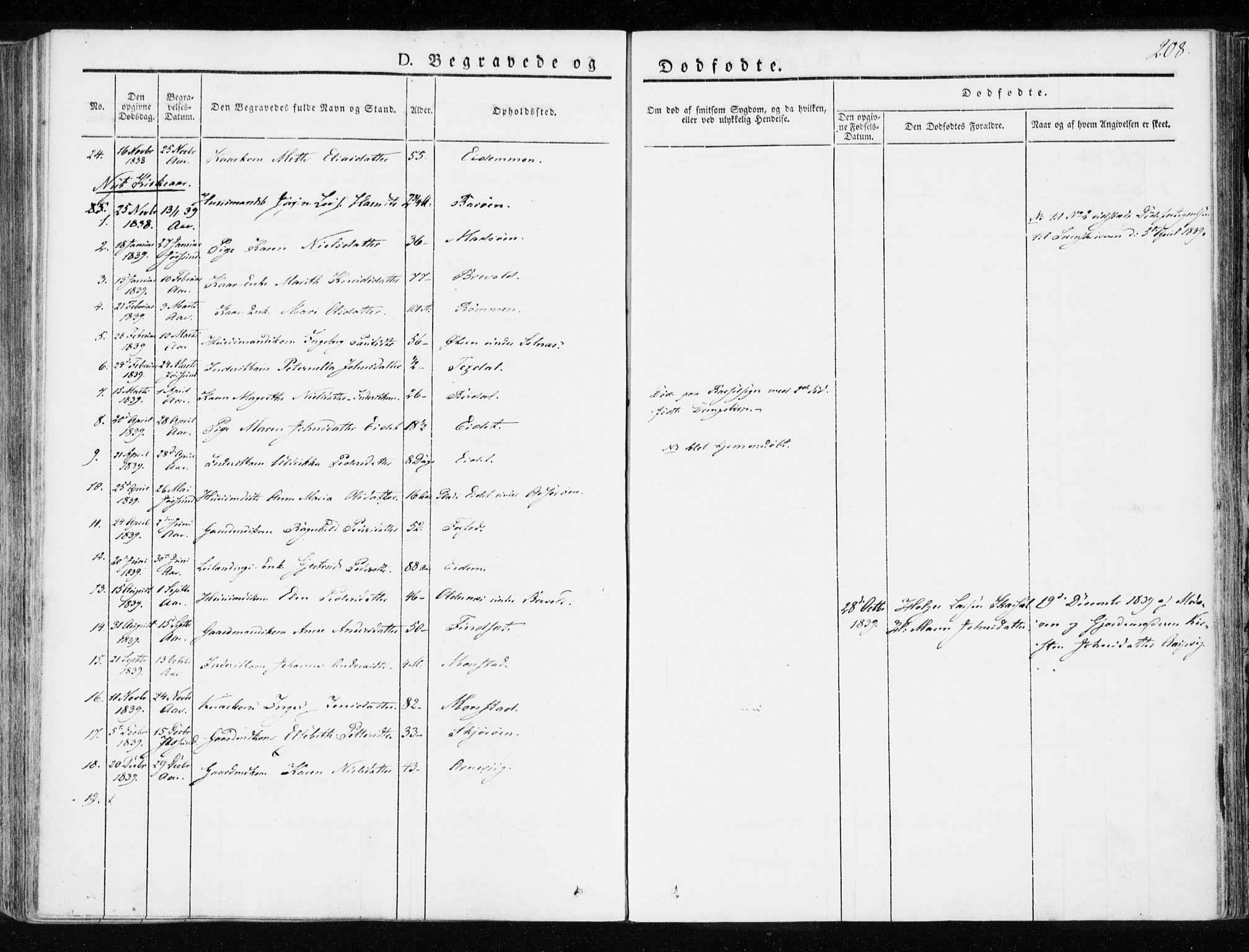 SAT, Ministerialprotokoller, klokkerbøker og fødselsregistre - Sør-Trøndelag, 655/L0676: Ministerialbok nr. 655A05, 1830-1847, s. 208