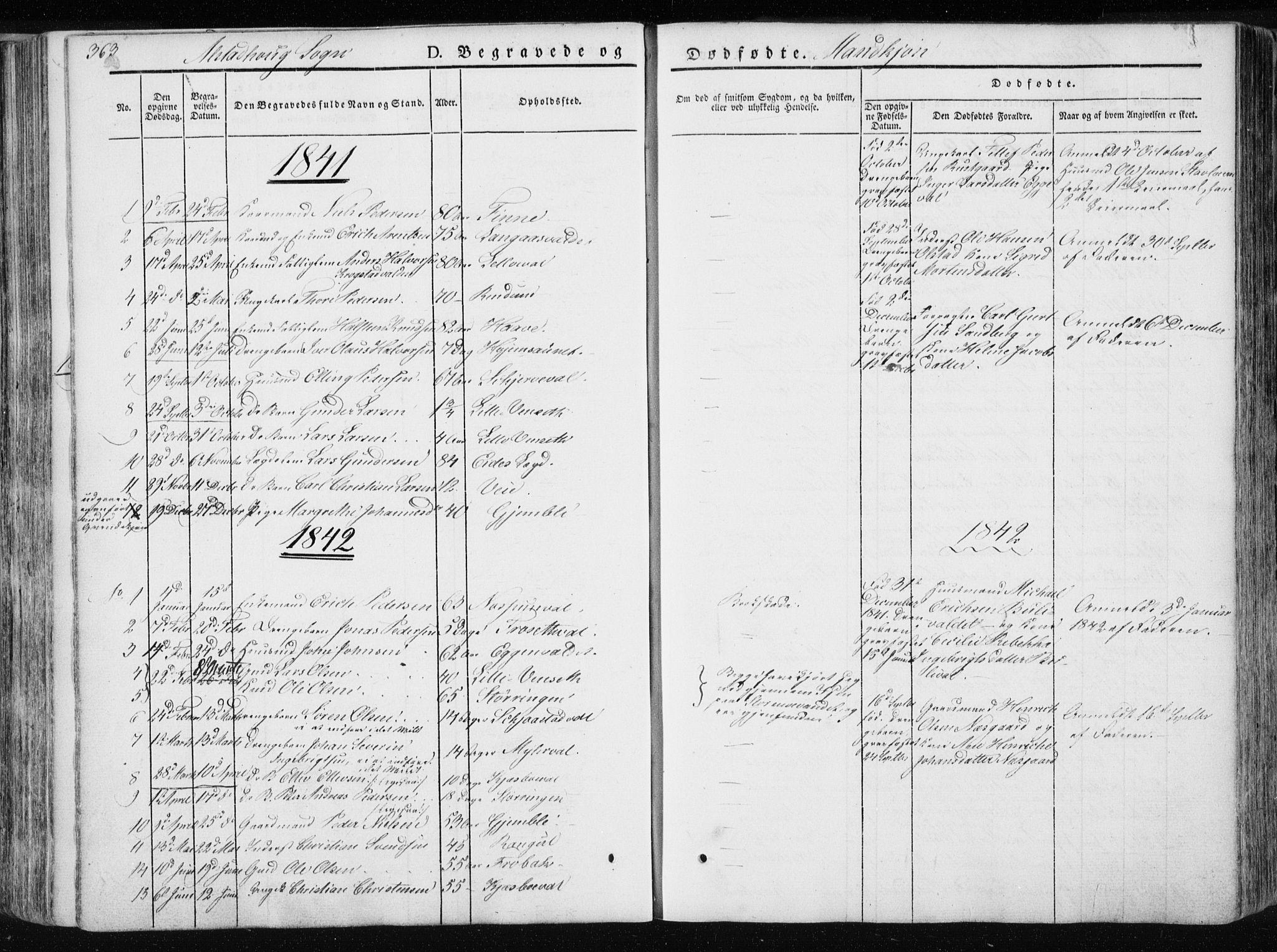 SAT, Ministerialprotokoller, klokkerbøker og fødselsregistre - Nord-Trøndelag, 717/L0154: Ministerialbok nr. 717A06 /1, 1836-1849, s. 363
