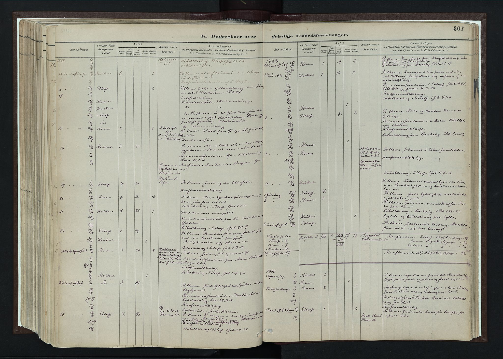 SAH, Nord-Fron prestekontor, Ministerialbok nr. 4, 1884-1914, s. 307