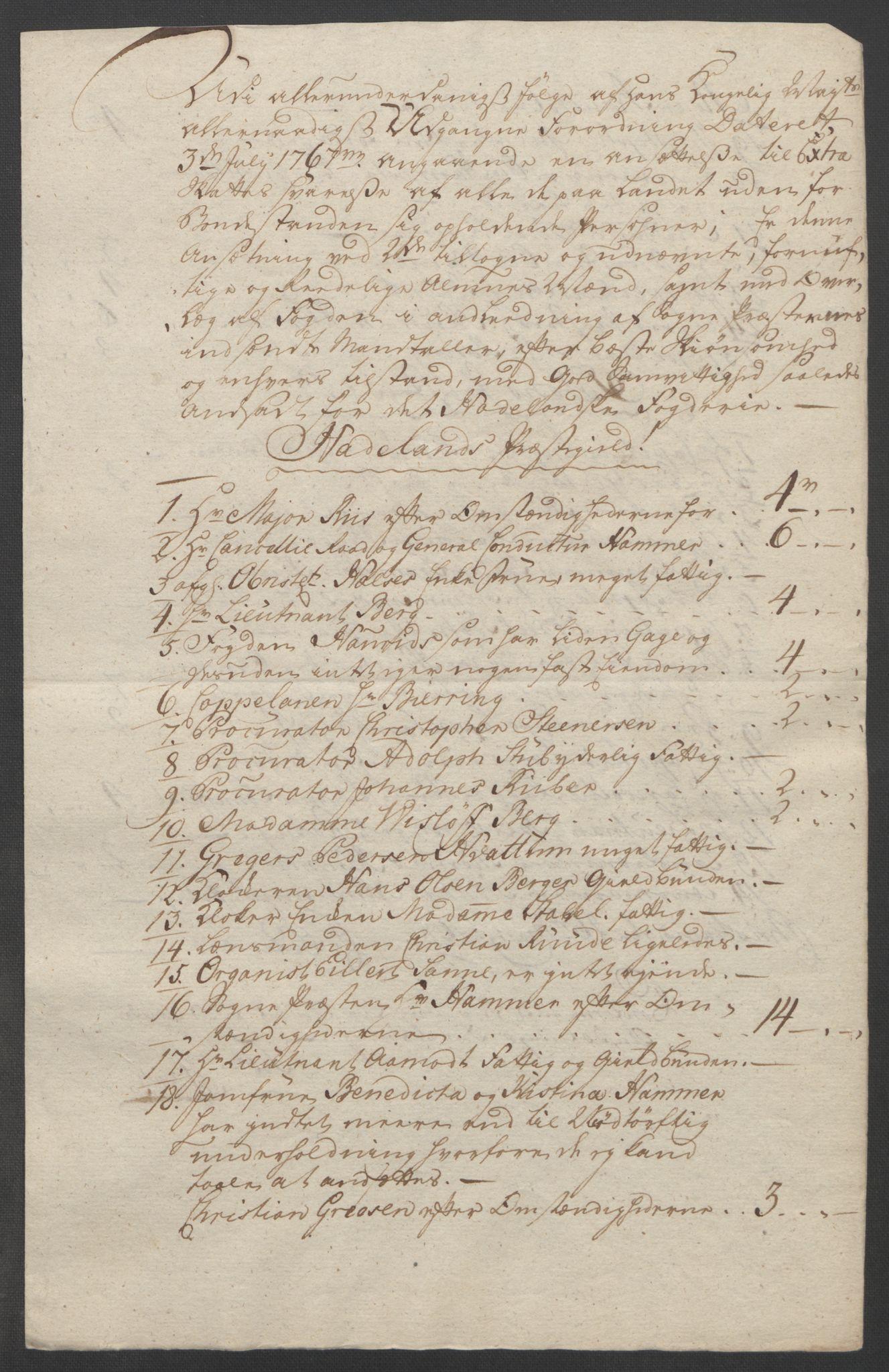 RA, Rentekammeret inntil 1814, Reviderte regnskaper, Fogderegnskap, R19/L1399: Fogderegnskap Toten, Hadeland og Vardal, 1762-1783, s. 145