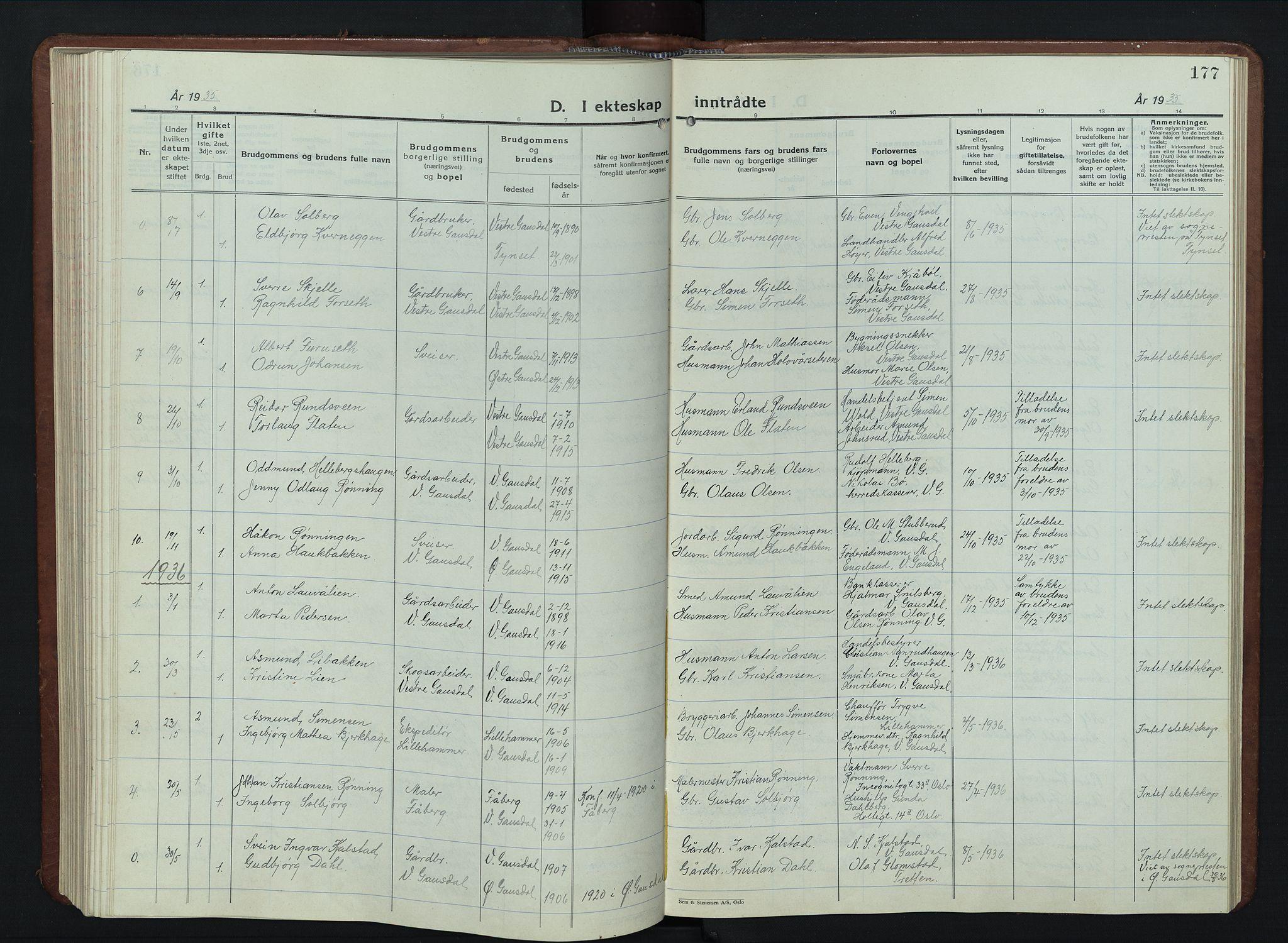 SAH, Vestre Gausdal prestekontor, Klokkerbok nr. 5, 1926-1955, s. 177