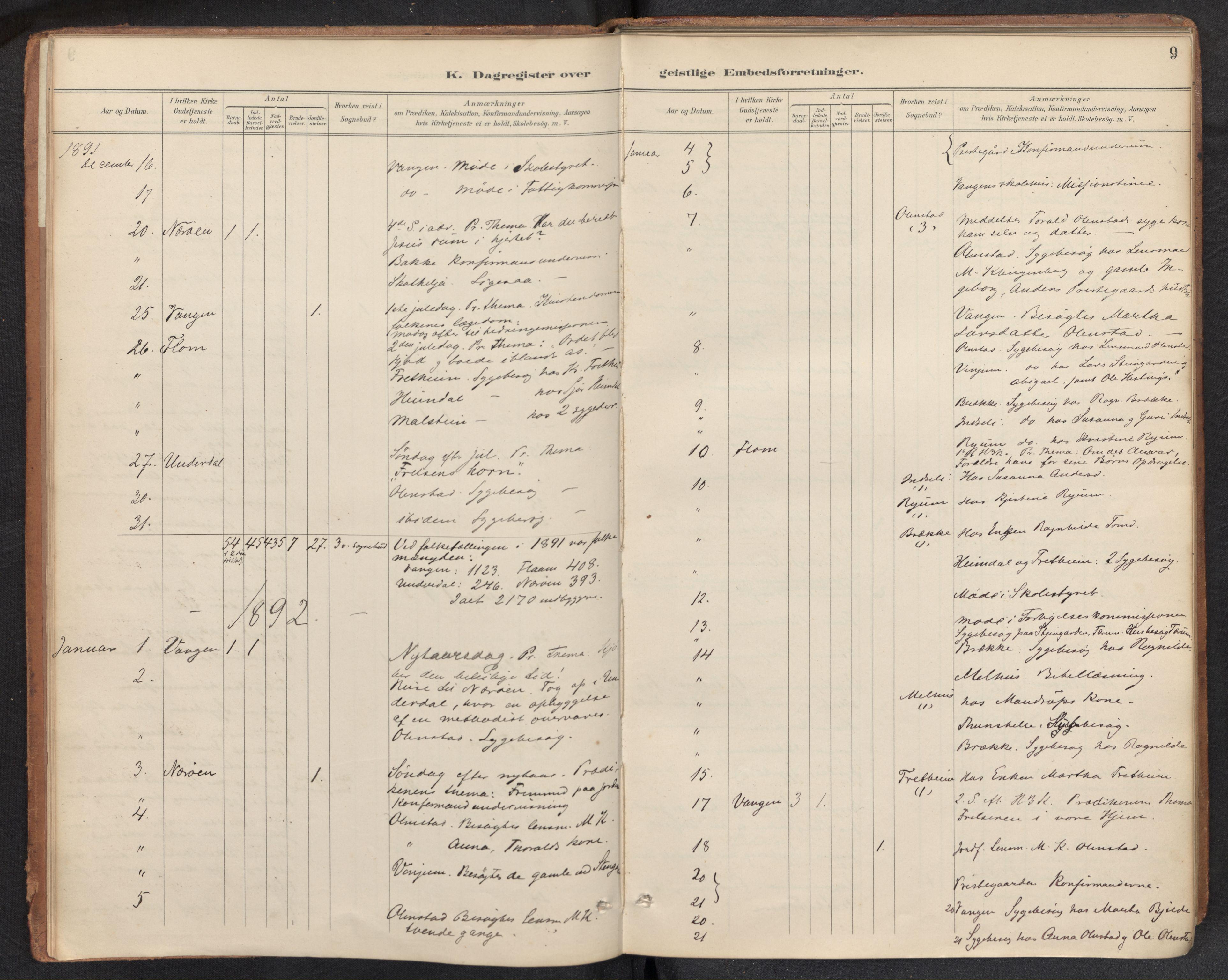 SAB, Aurland Sokneprestembete*, Dagregister nr. F 2, 1891-1932, s. 8b-9a