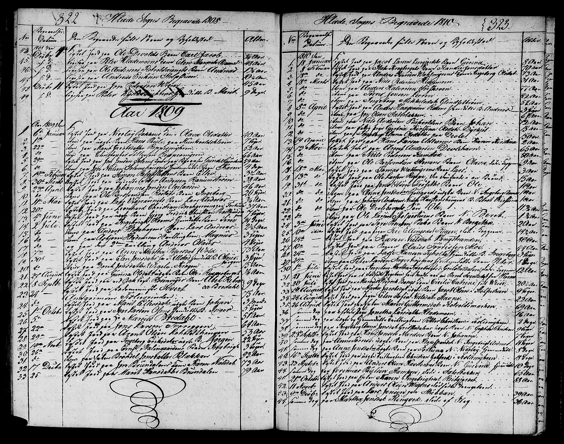 SAT, Ministerialprotokoller, klokkerbøker og fødselsregistre - Sør-Trøndelag, 606/L0306: Klokkerbok nr. 606C02, 1797-1829, s. 322-323
