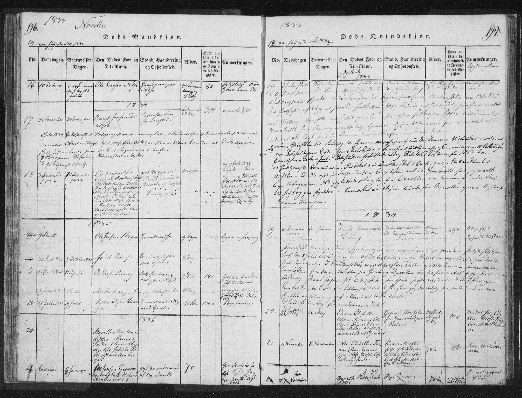 SAT, Ministerialprotokoller, klokkerbøker og fødselsregistre - Nord-Trøndelag, 755/L0491: Ministerialbok nr. 755A01 /1, 1817-1864, s. 196-197