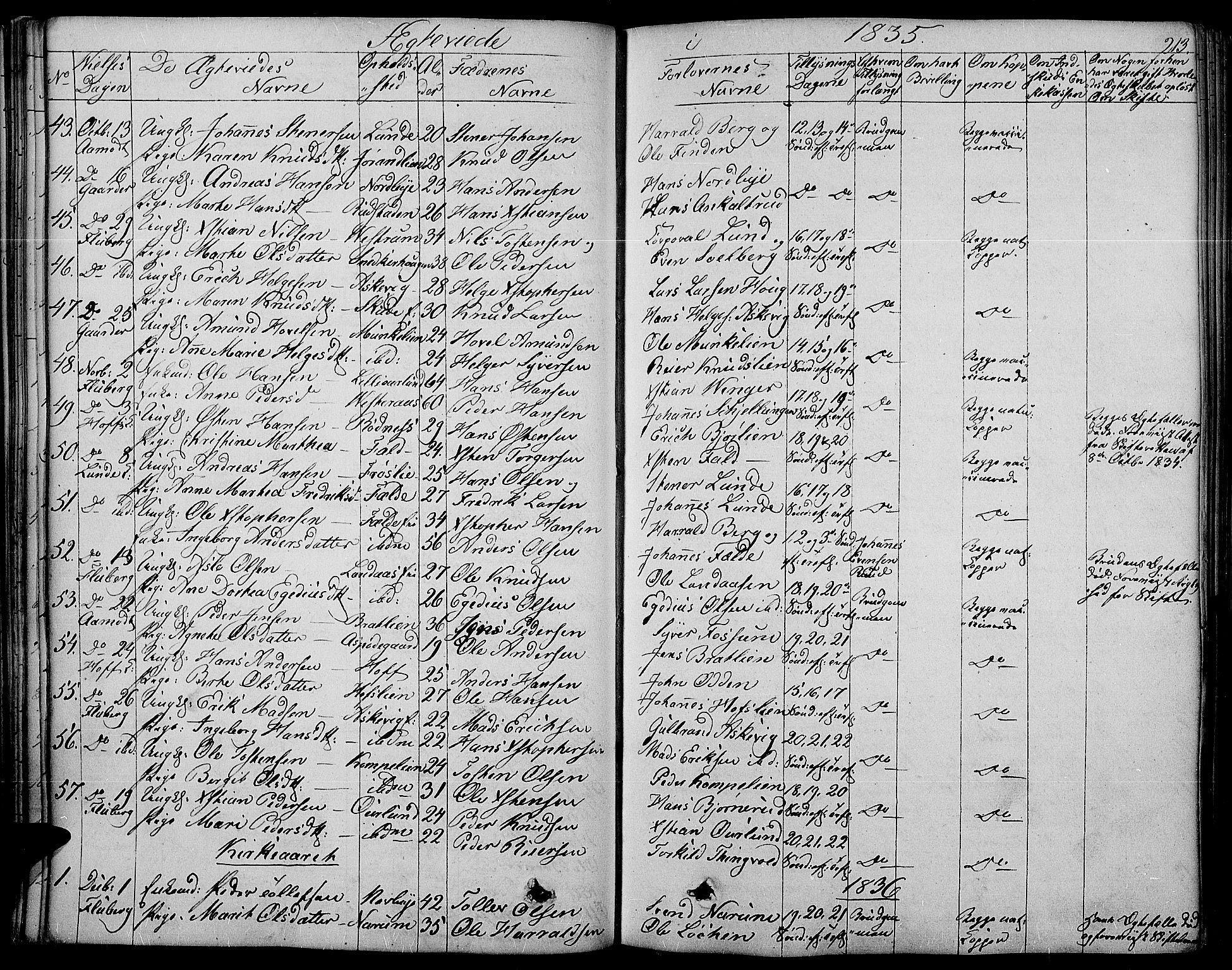 SAH, Land prestekontor, Ministerialbok nr. 8, 1830-1846, s. 213