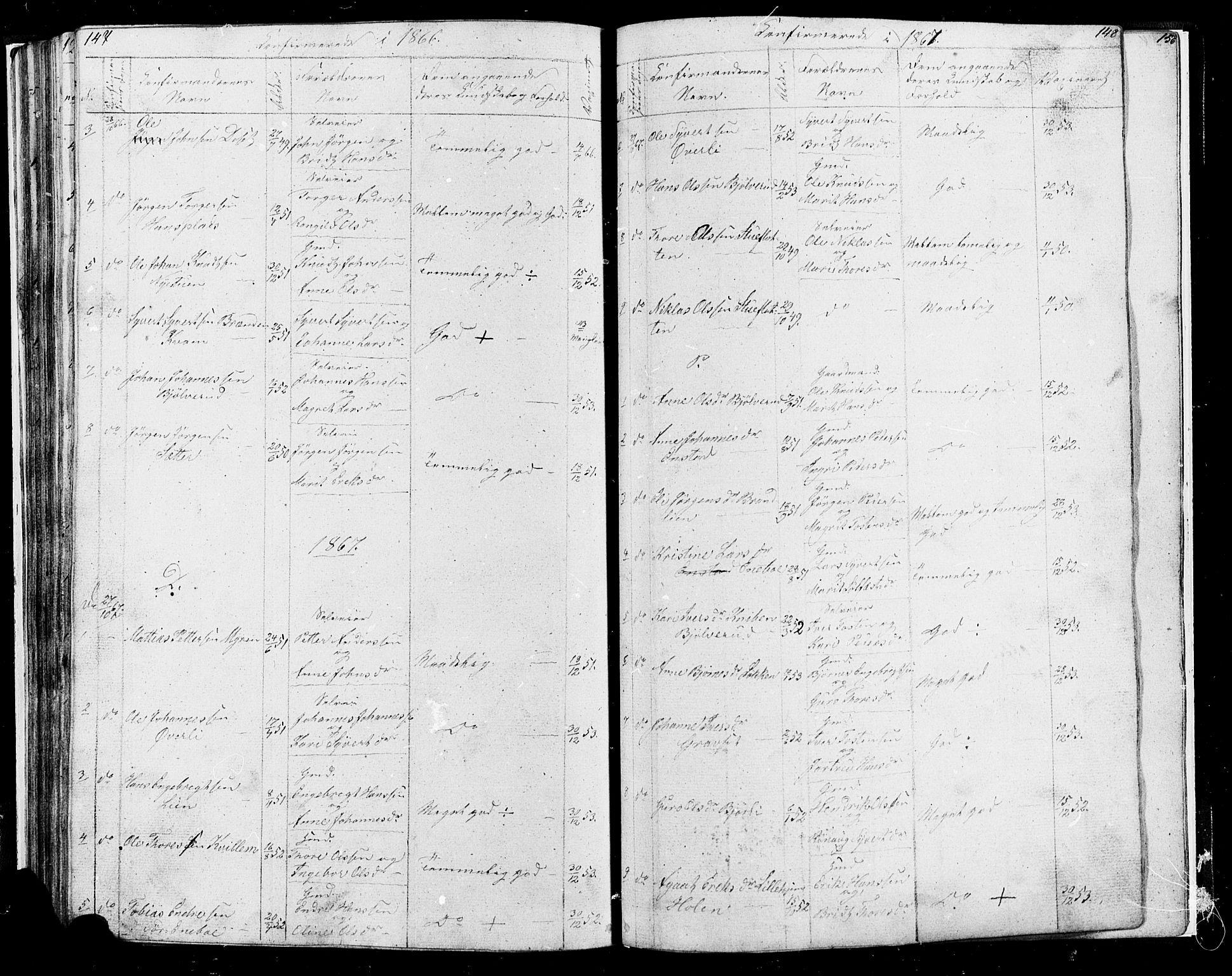 SAH, Lesja prestekontor, Klokkerbok nr. 4, 1842-1871, s. 147-148