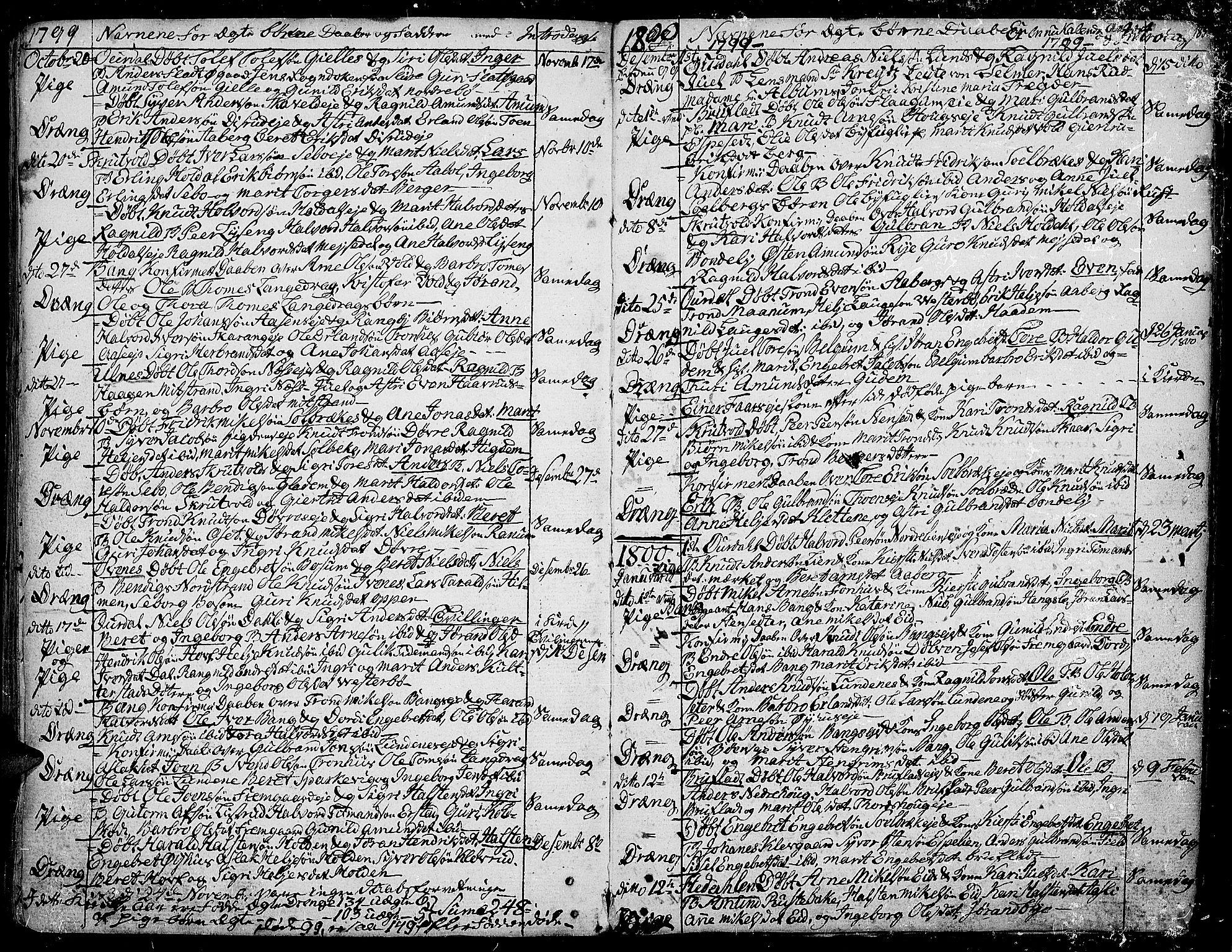 SAH, Aurdal prestekontor, Ministerialbok nr. 6, 1781-1804, s. 185