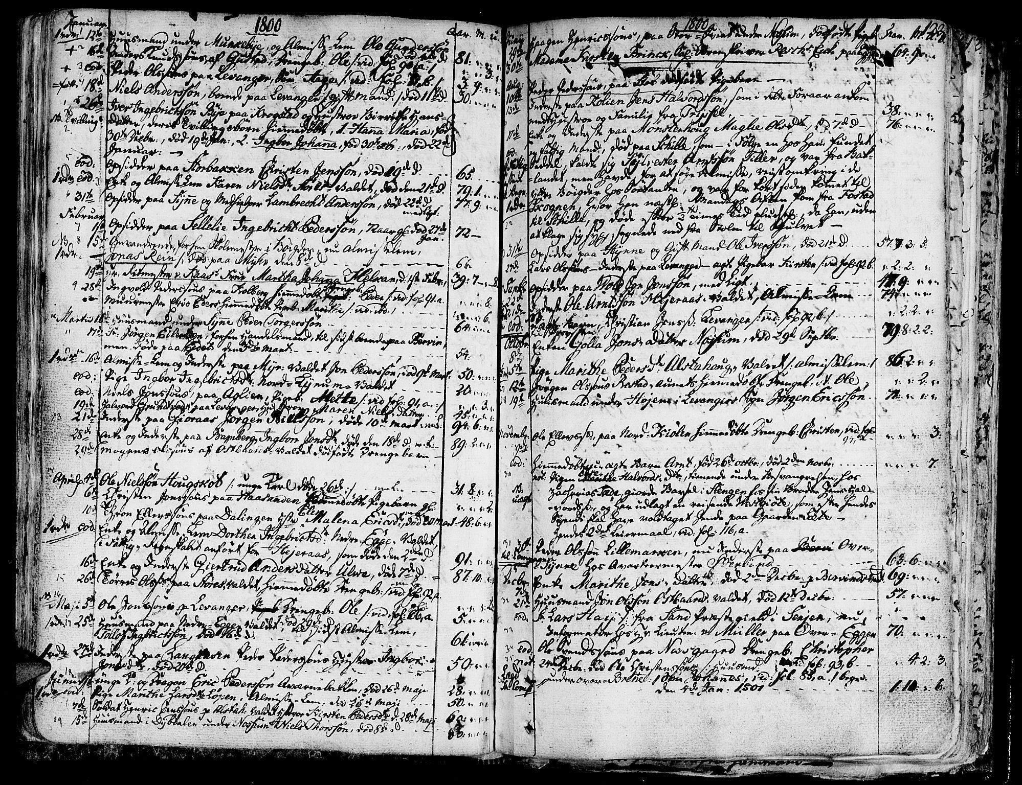 SAT, Ministerialprotokoller, klokkerbøker og fødselsregistre - Nord-Trøndelag, 717/L0142: Ministerialbok nr. 717A02 /1, 1783-1809, s. 122