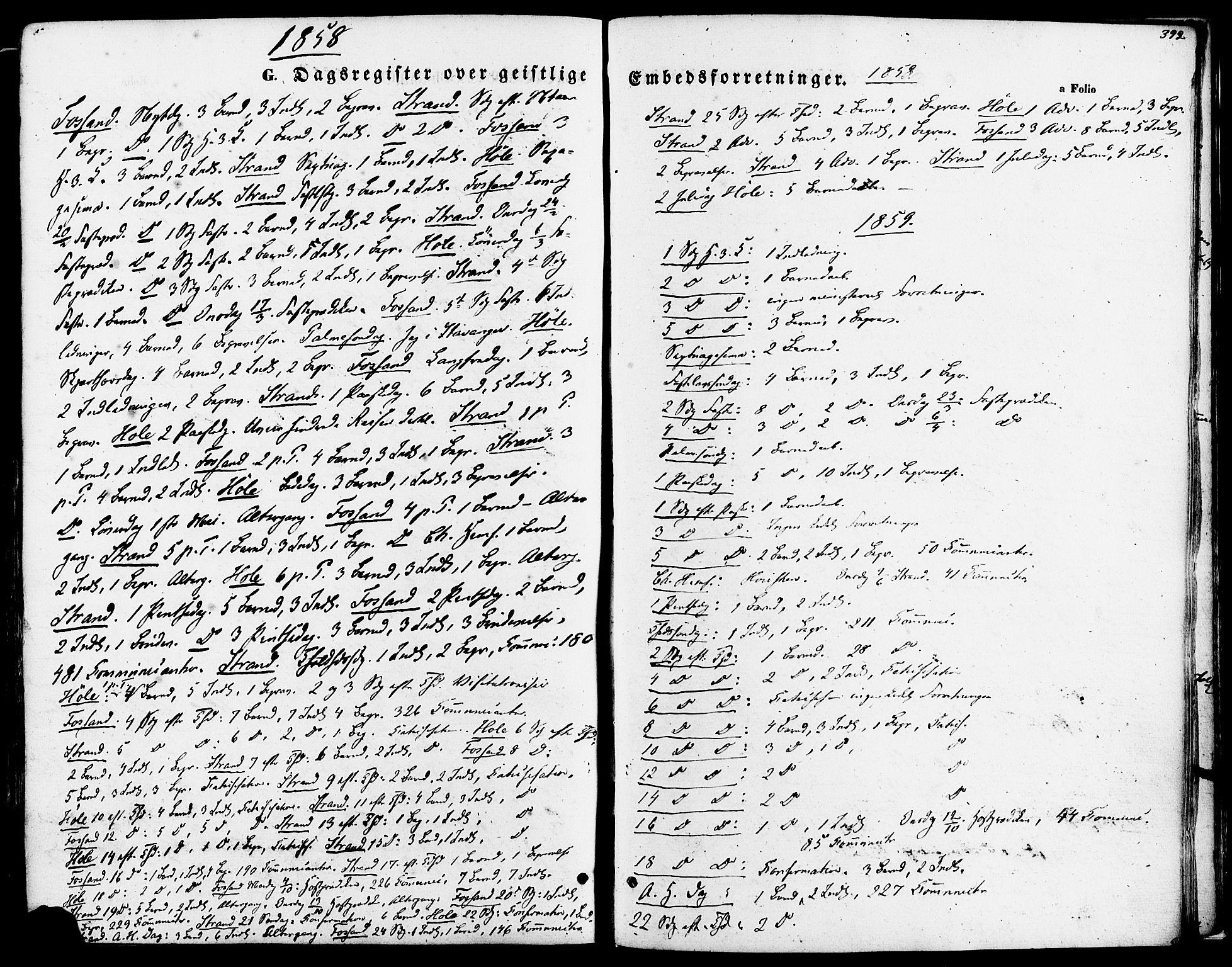 SAST, Strand sokneprestkontor, H/Ha/Haa/L0007: Ministerialbok nr. A 7, 1855-1881, s. 392