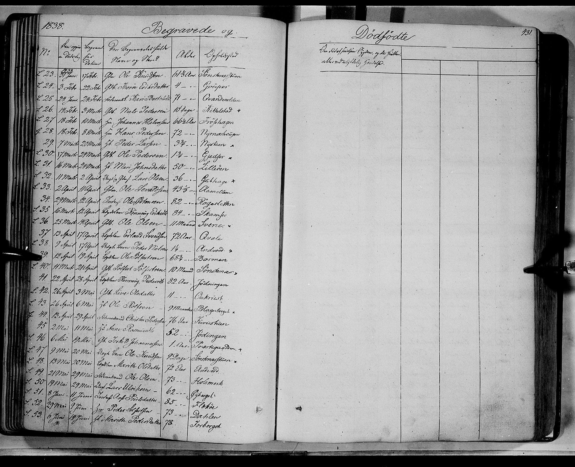 SAH, Lom prestekontor, K/L0006: Ministerialbok nr. 6B, 1837-1863, s. 431