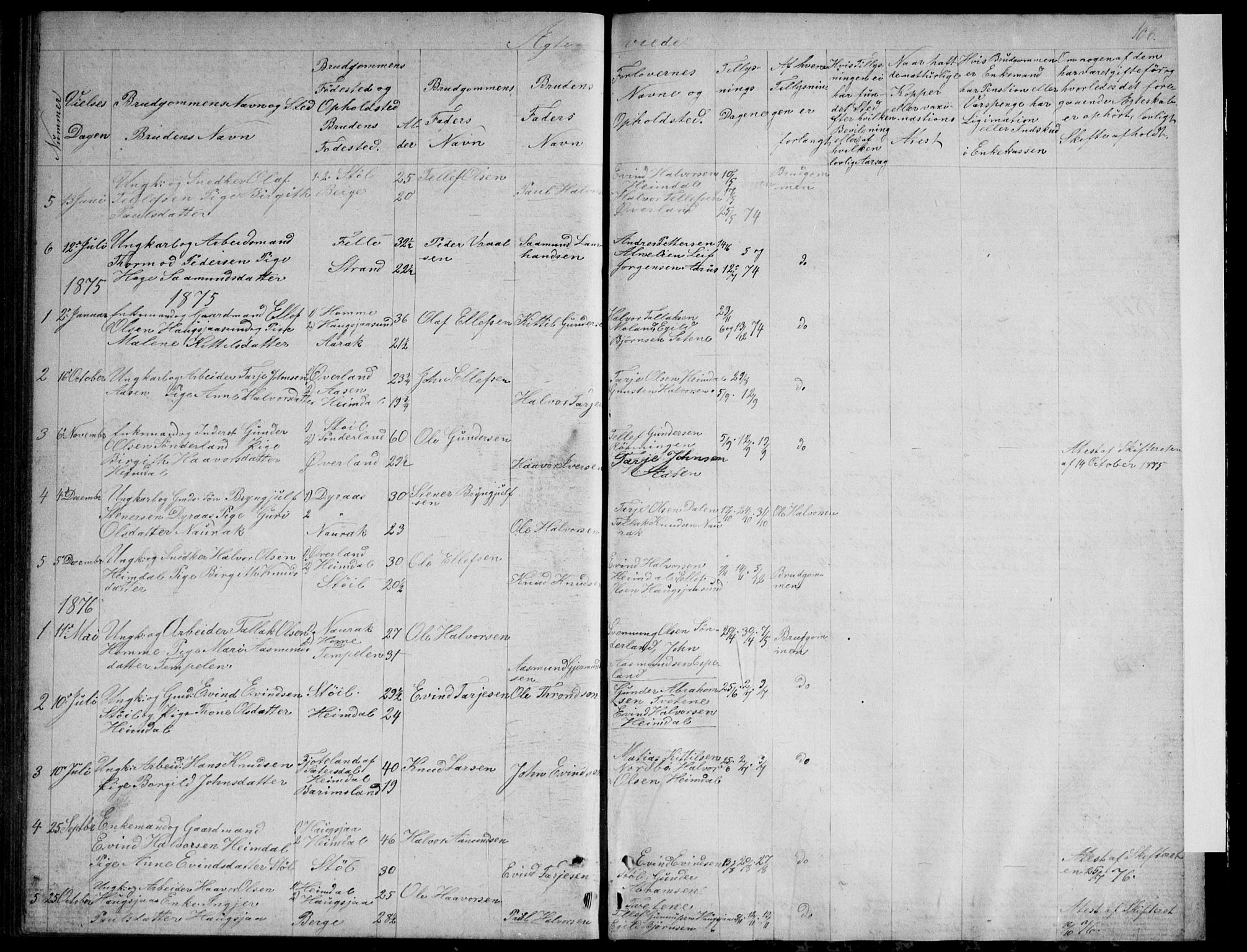 SAKO, Nissedal kirkebøker, G/Gb/L0002: Klokkerbok nr. II 2, 1863-1892, s. 106