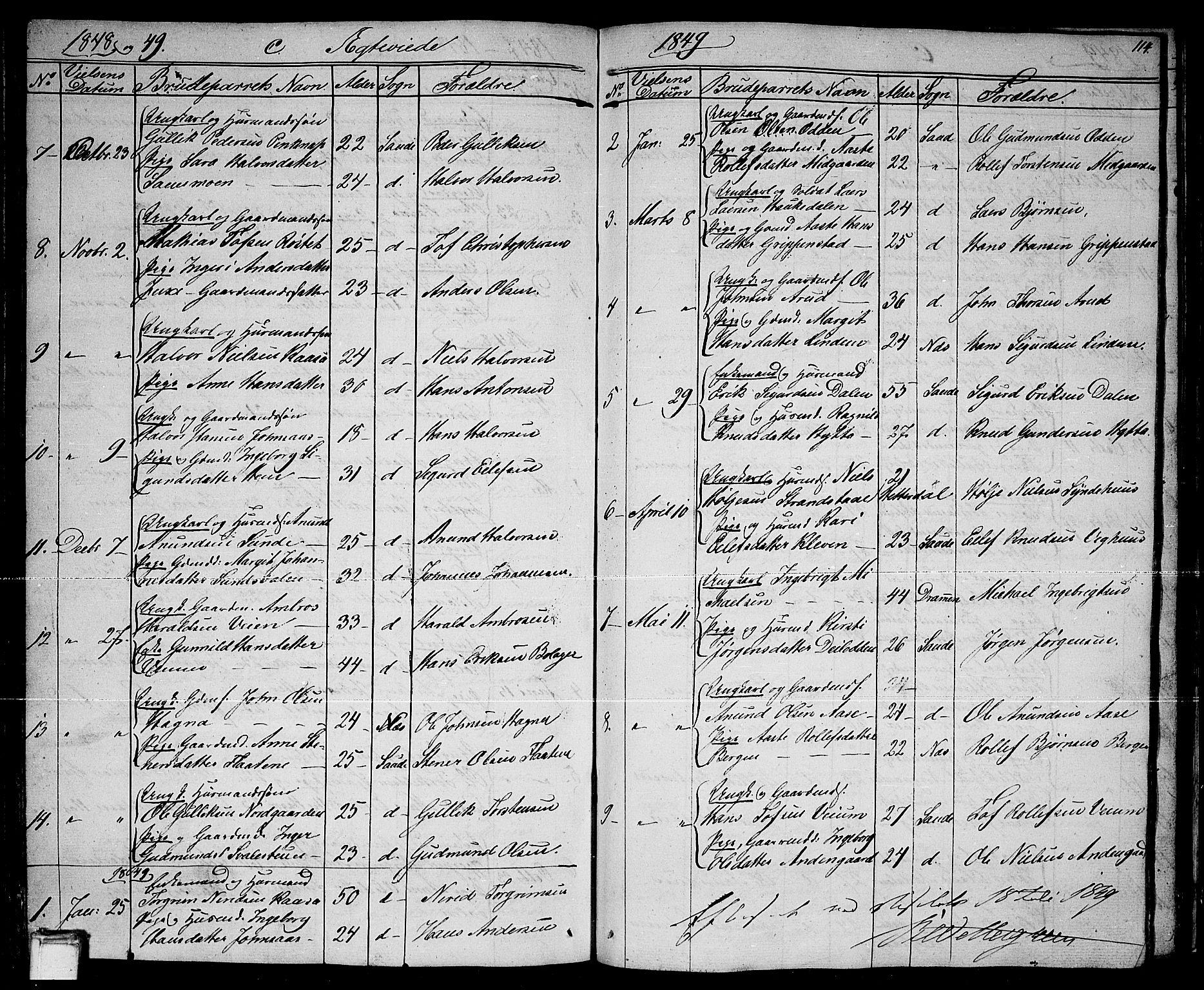SAKO, Sauherad kirkebøker, G/Ga/L0002: Klokkerbok nr. I 2, 1842-1866, s. 114