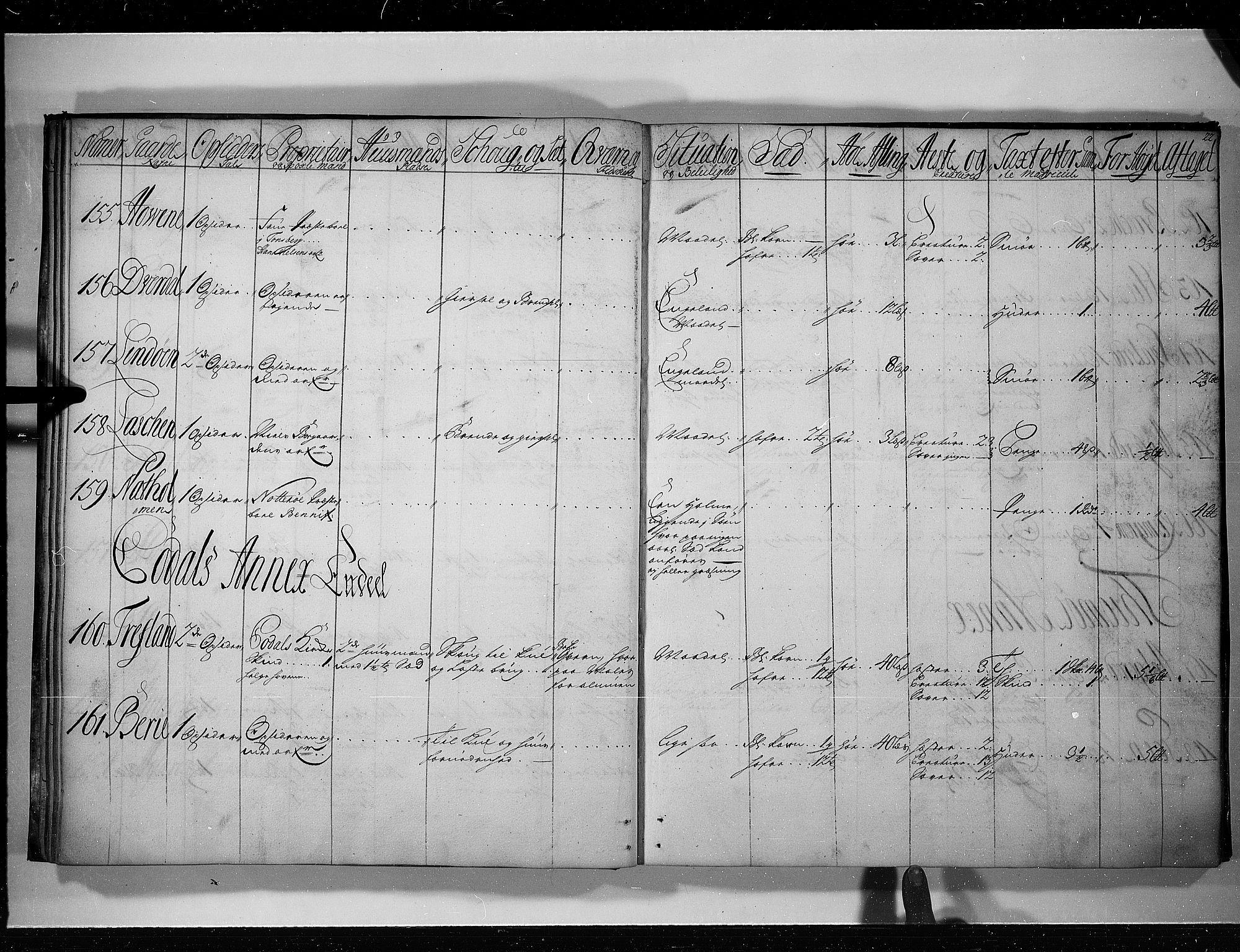 RA, Rentekammeret inntil 1814, Realistisk ordnet avdeling, N/Nb/Nbf/L0117: Larvik grevskap eksaminasjonsprotokoll, 1723, s. 21b-22a