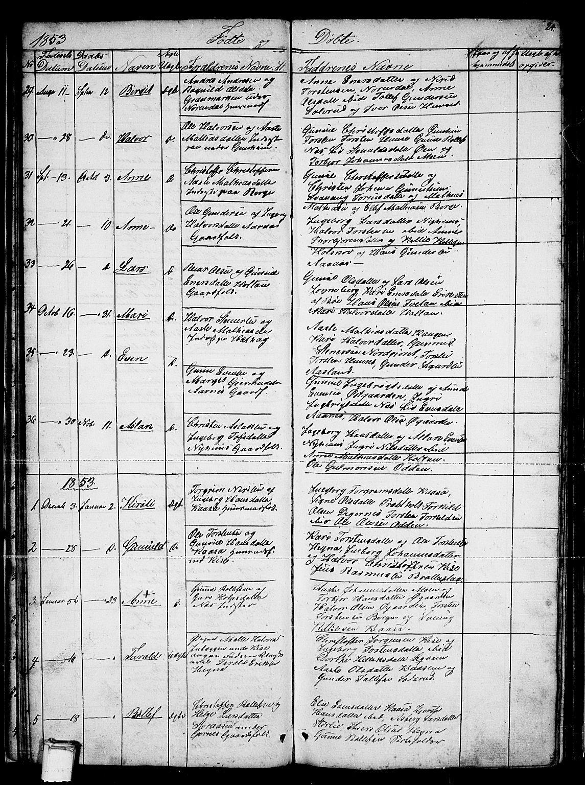 SAKO, Sauherad kirkebøker, G/Gb/L0001: Klokkerbok nr. II 1, 1845-1865, s. 24