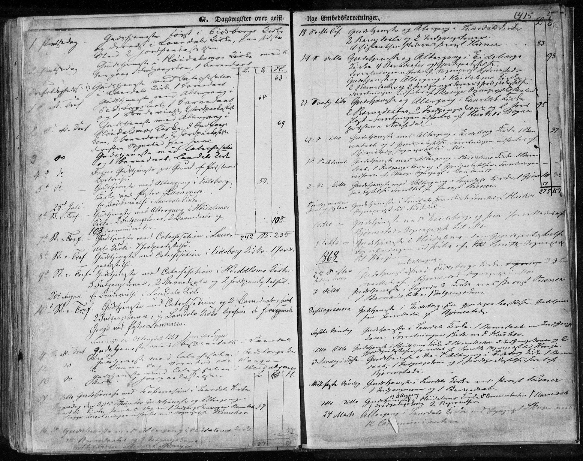 SAKO, Lårdal kirkebøker, F/Fa/L0006: Ministerialbok nr. I 6, 1861-1886, s. 415