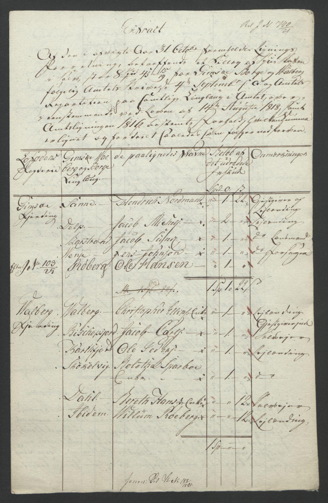 NOBA, Norges Bank/Sølvskatten 1816*, 1816-1821, s. 50