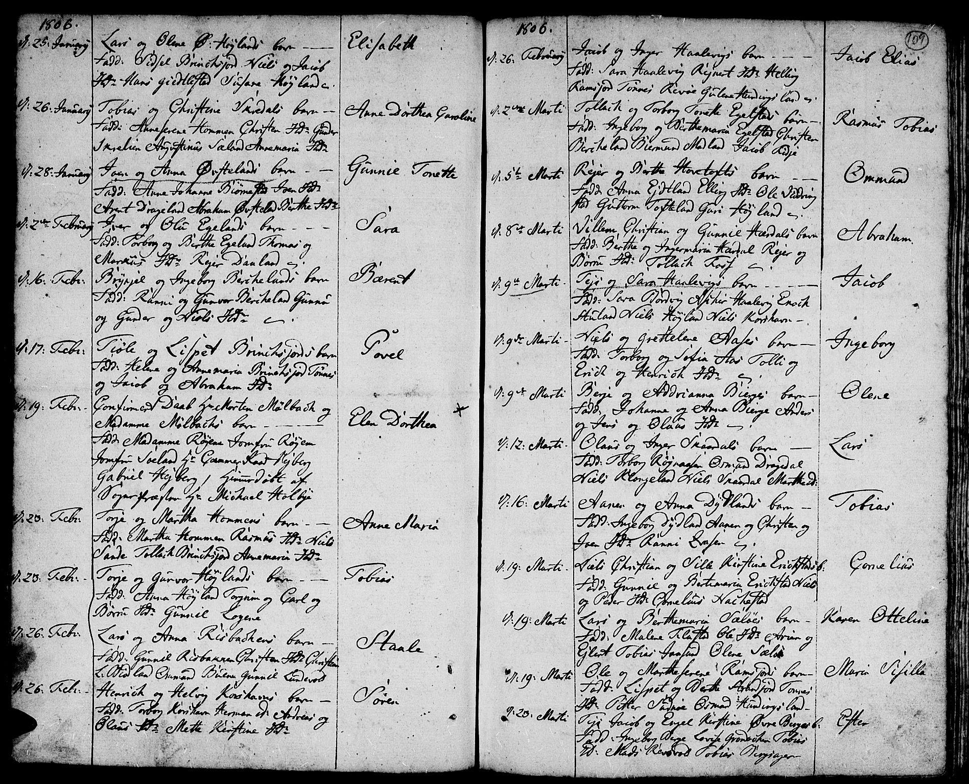 SAK, Lyngdal sokneprestkontor, F/Fa/Fac/L0004: Ministerialbok nr. A 4, 1780-1815, s. 109
