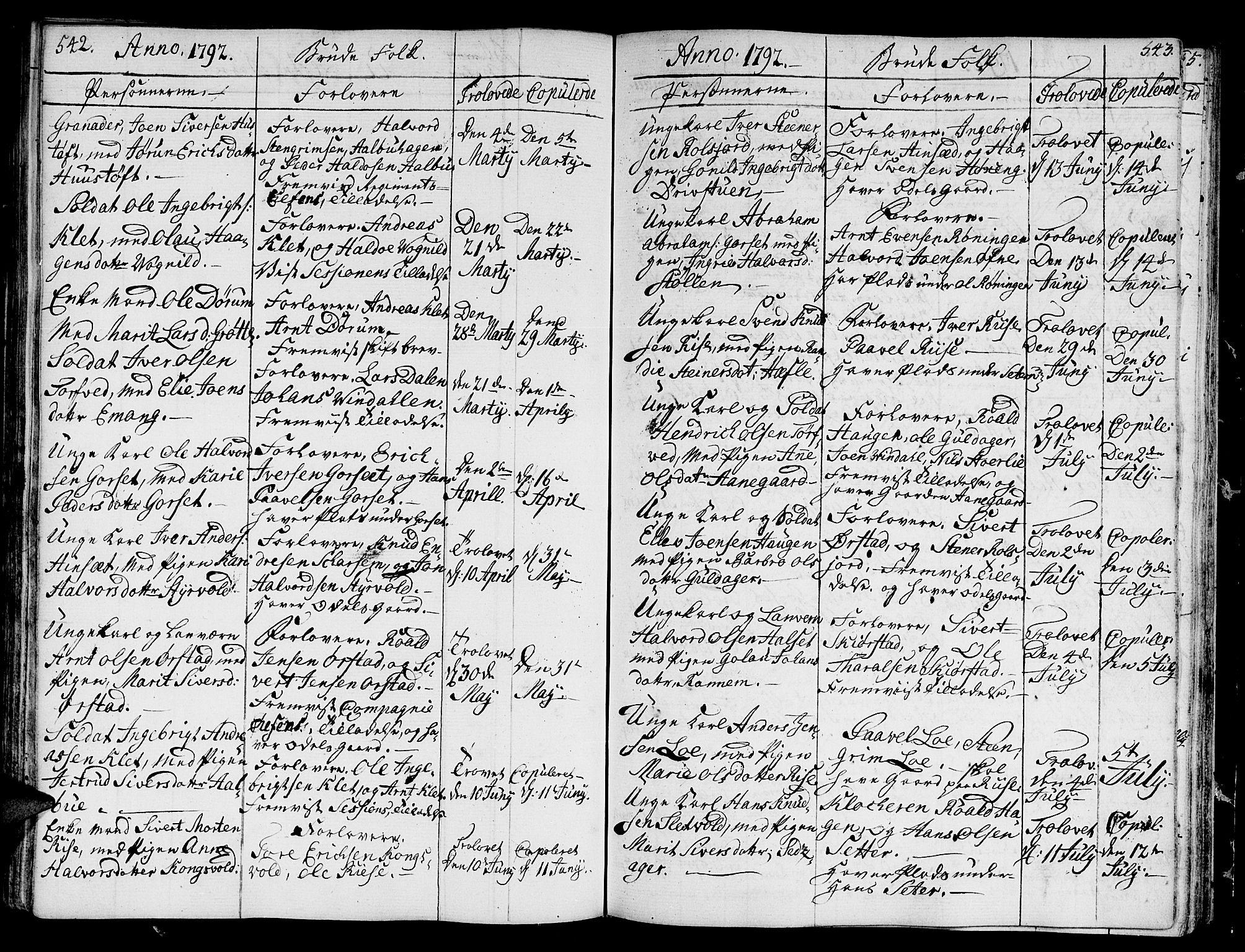 SAT, Ministerialprotokoller, klokkerbøker og fødselsregistre - Sør-Trøndelag, 678/L0893: Ministerialbok nr. 678A03, 1792-1805, s. 542-543