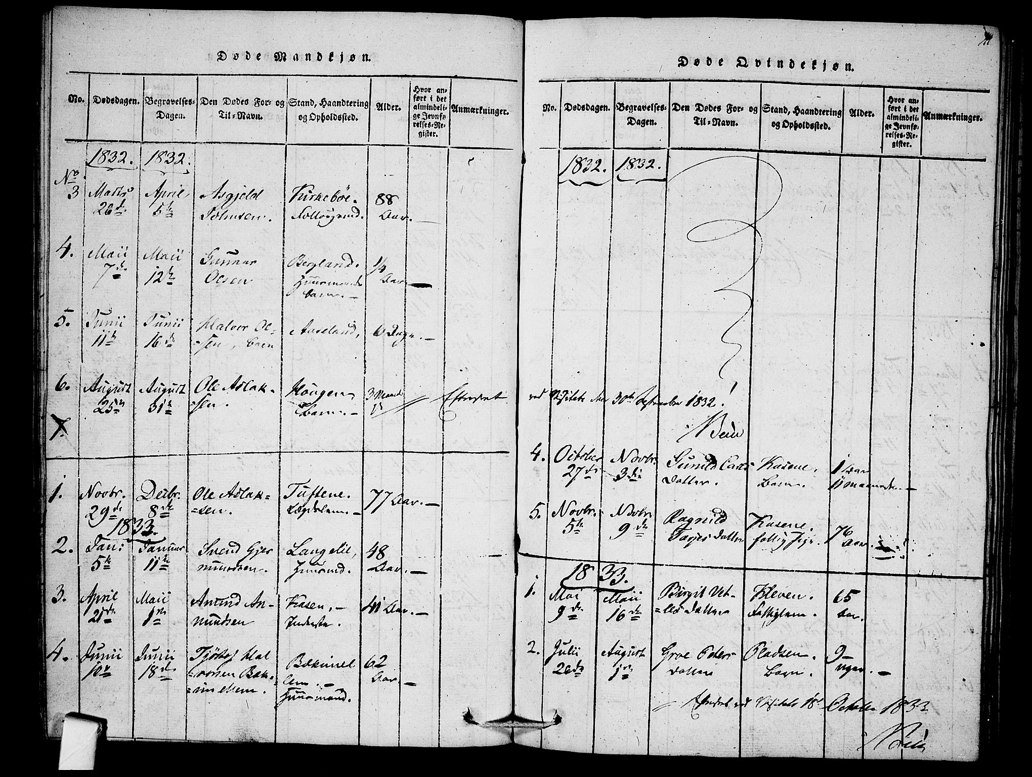 SAKO, Mo kirkebøker, F/Fb/L0001: Ministerialbok nr. II 1, 1814-1844, s. 111