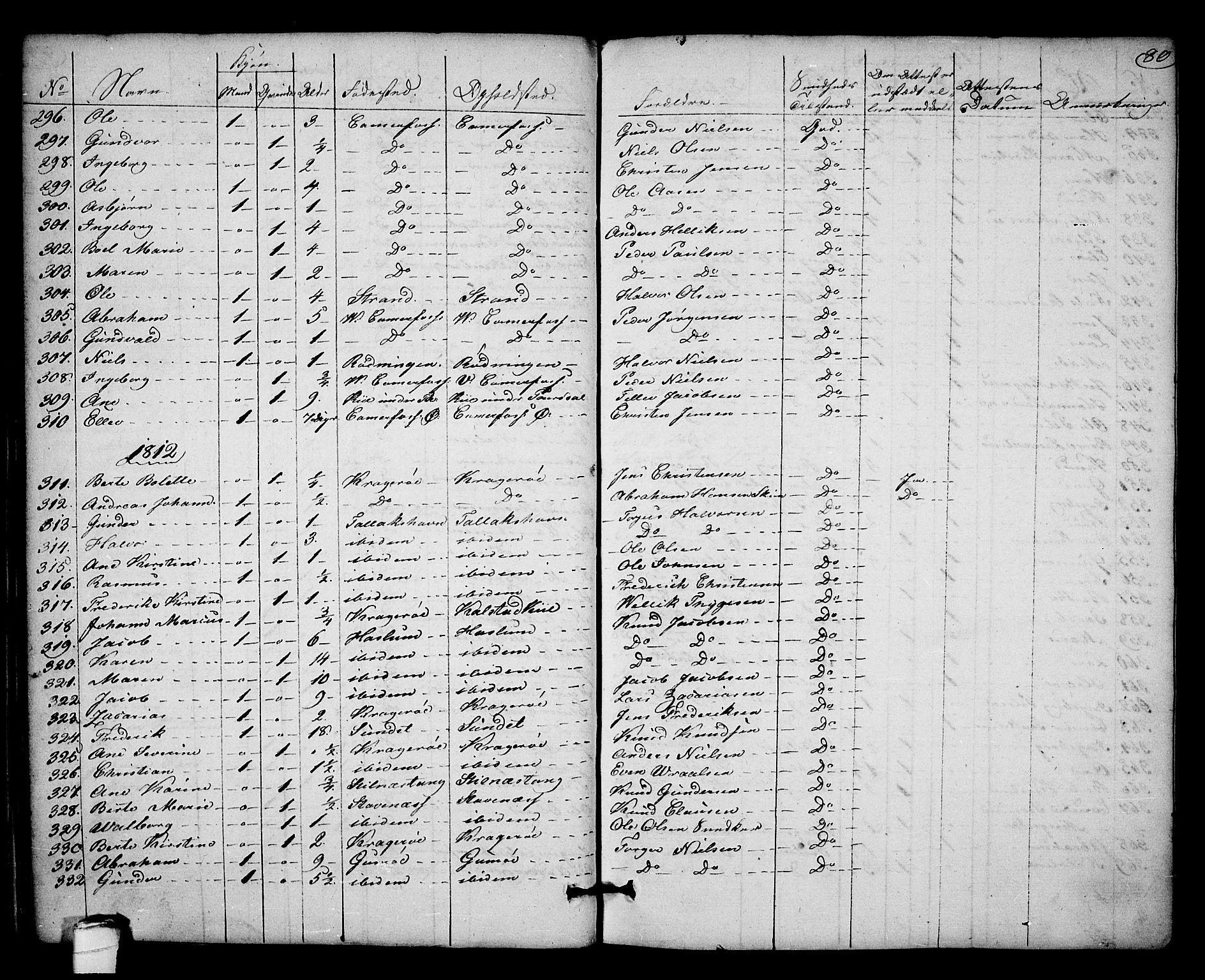 SAKO, Kragerø kirkebøker, F/Fa/L0003: Ministerialbok nr. 3, 1802-1813, s. 80