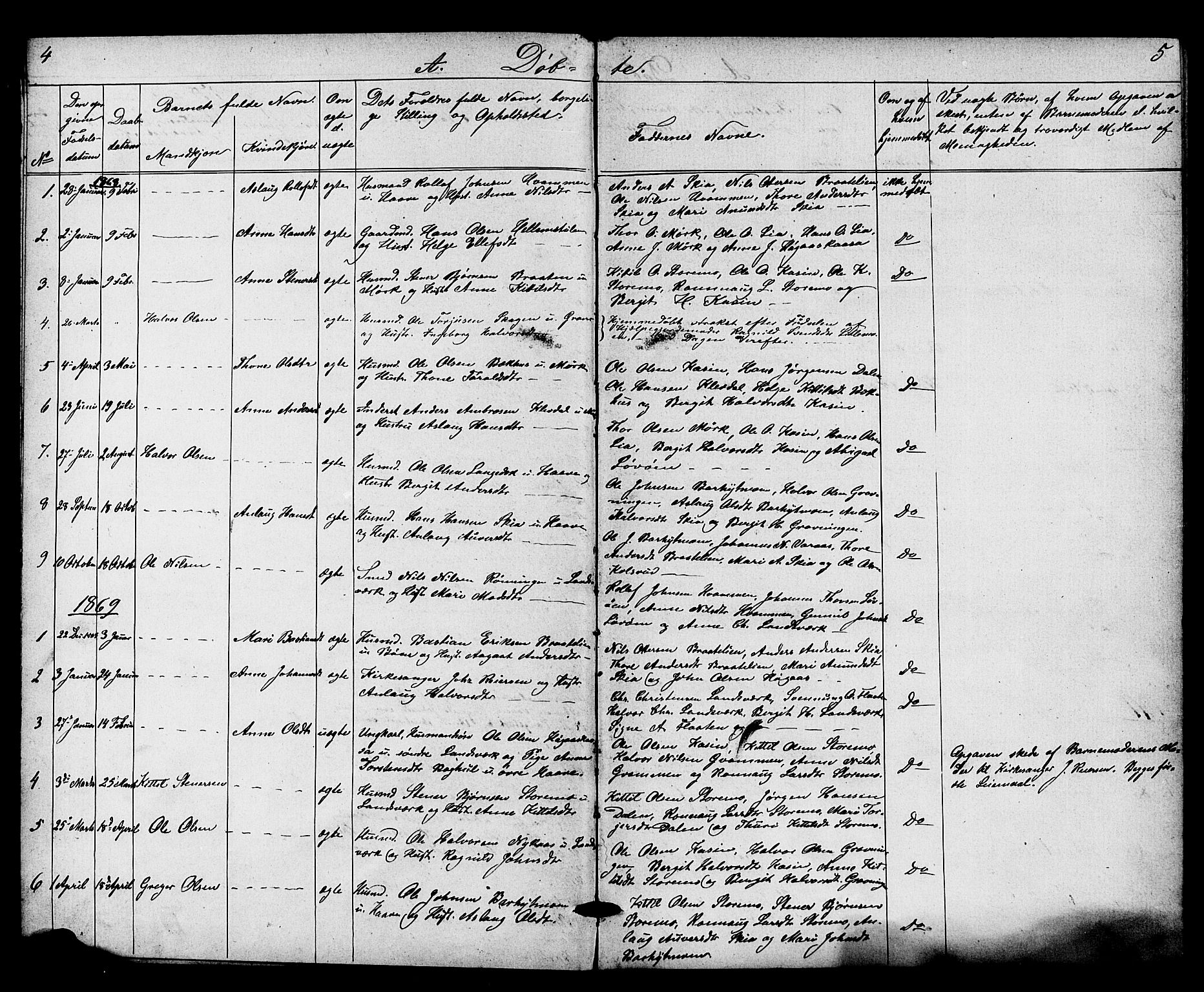 SAKO, Heddal kirkebøker, G/Gb/L0001: Klokkerbok nr. II 1, 1866-1887, s. 4-5