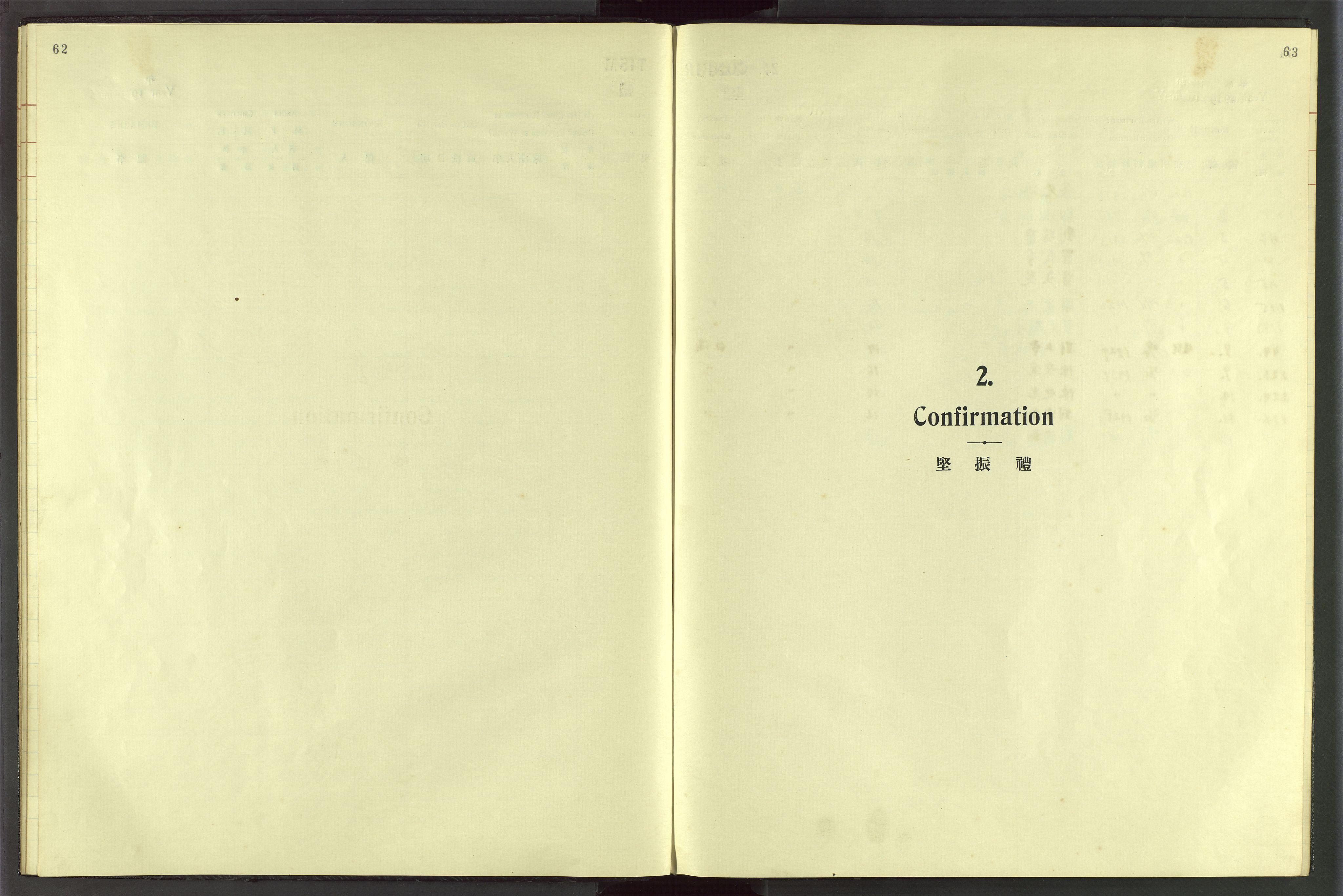 VID, Det Norske Misjonsselskap - utland - Kina (Hunan), Dm/L0049: Ministerialbok nr. 87, 1908-1947, s. 62-63