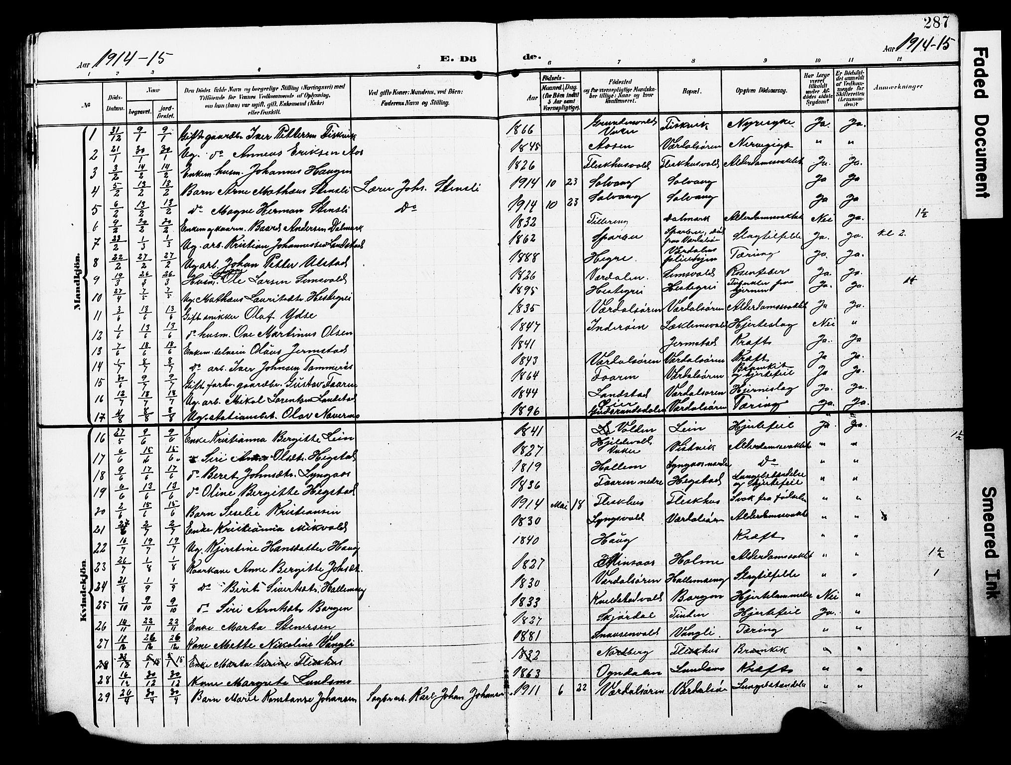 SAT, Ministerialprotokoller, klokkerbøker og fødselsregistre - Nord-Trøndelag, 723/L0258: Klokkerbok nr. 723C06, 1908-1927, s. 287