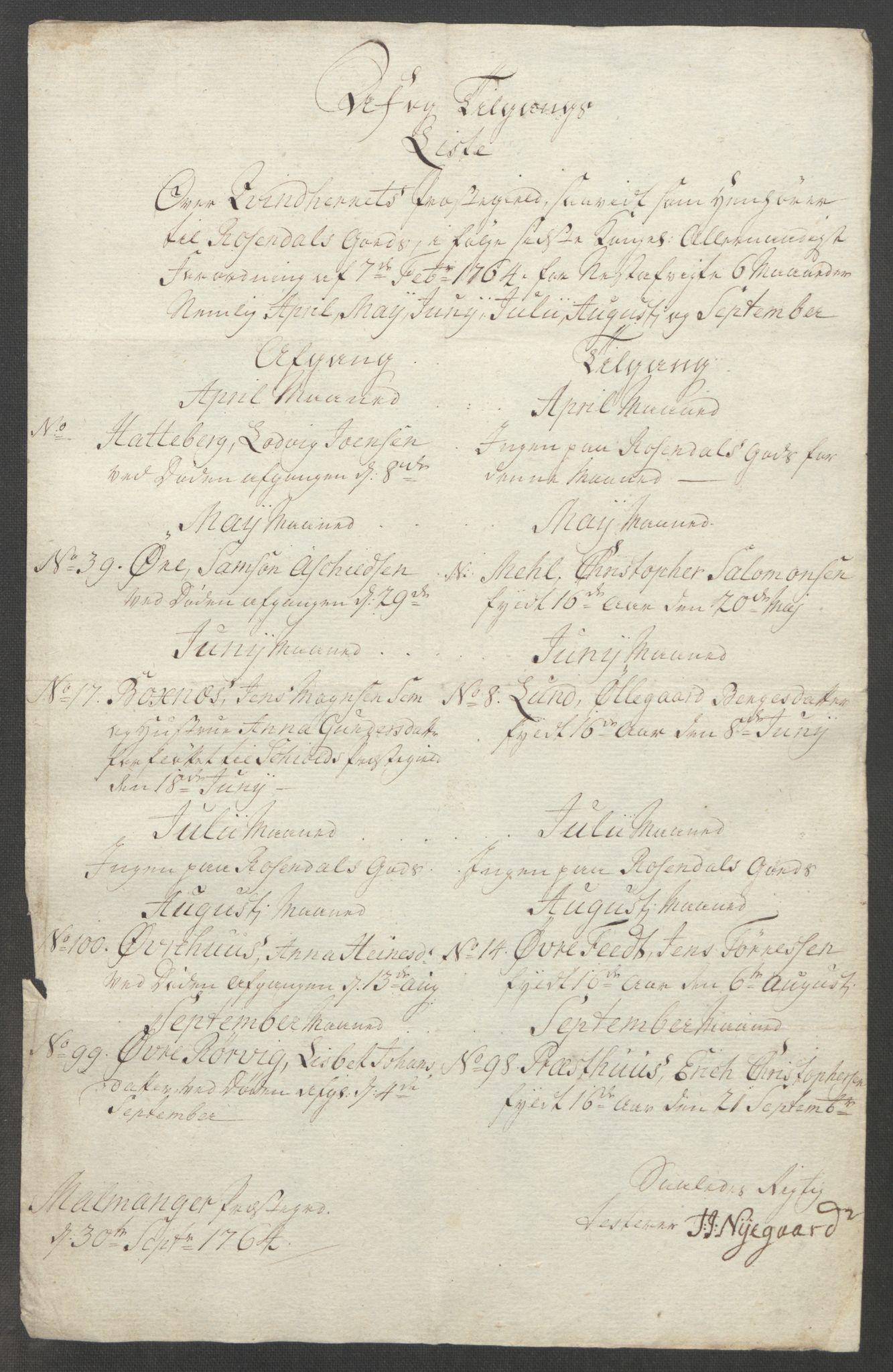 RA, Rentekammeret inntil 1814, Reviderte regnskaper, Fogderegnskap, R49/L3157: Ekstraskatten Rosendal Baroni, 1762-1772, s. 93