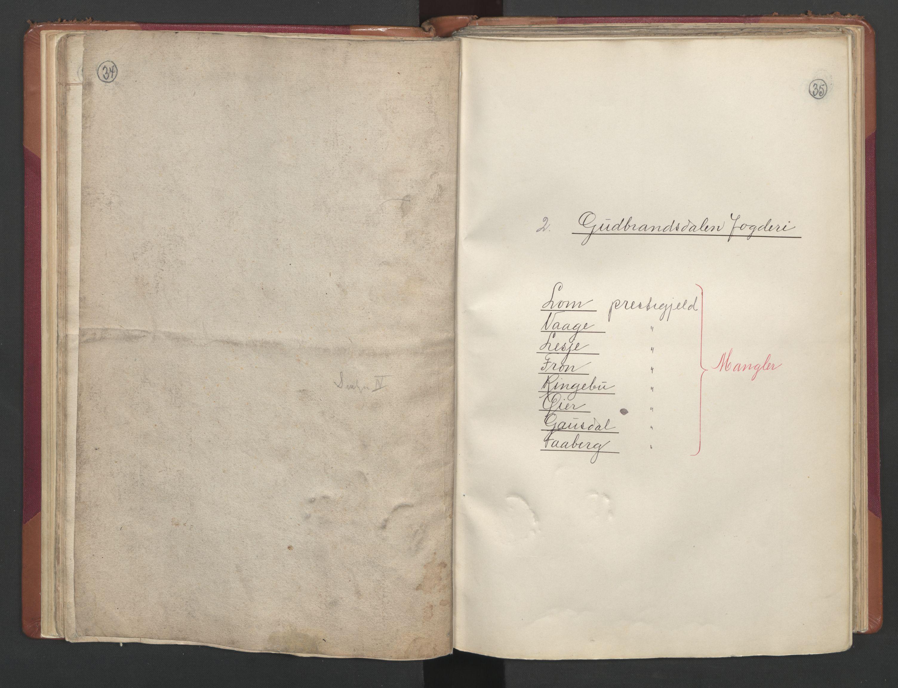 RA, Manntallet 1701, nr. 2: Solør, Odal og Østerdal fogderi og Larvik grevskap, 1701, s. 34-35