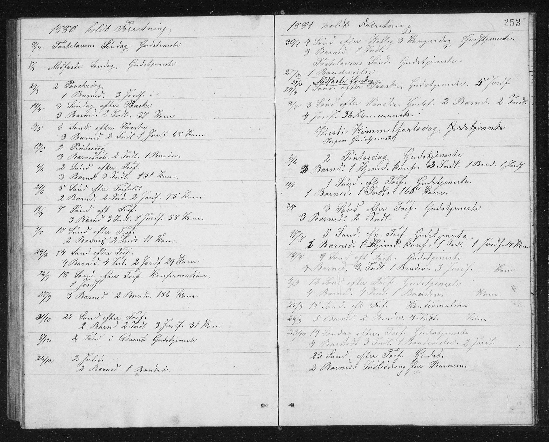 SAT, Ministerialprotokoller, klokkerbøker og fødselsregistre - Sør-Trøndelag, 662/L0756: Klokkerbok nr. 662C01, 1869-1891, s. 253