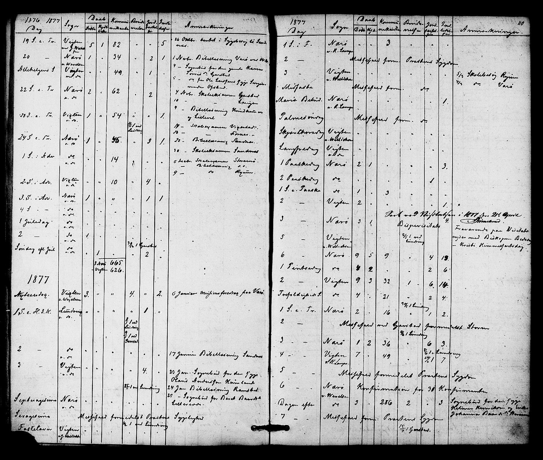 SAT, Ministerialprotokoller, klokkerbøker og fødselsregistre - Nord-Trøndelag, 784/L0671: Ministerialbok nr. 784A06, 1876-1879, s. 110