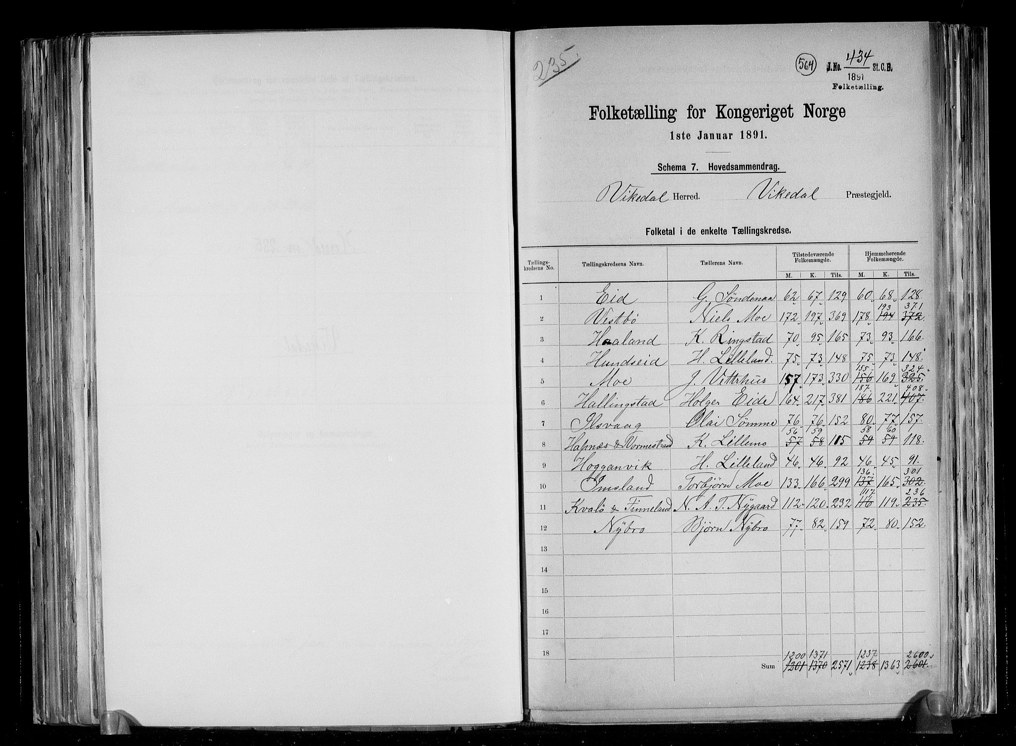 RA, Folketelling 1891 for 1157 Vikedal herred, 1891, s. 2