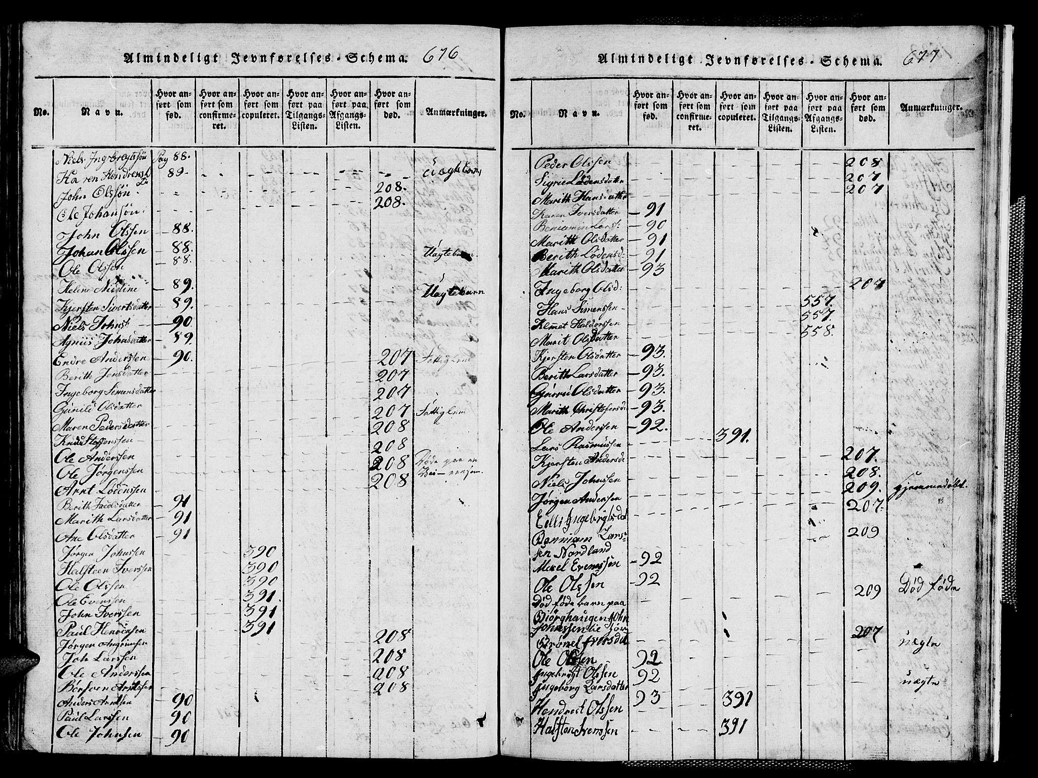 SAT, Ministerialprotokoller, klokkerbøker og fødselsregistre - Sør-Trøndelag, 667/L0796: Klokkerbok nr. 667C01, 1817-1836, s. 676-677