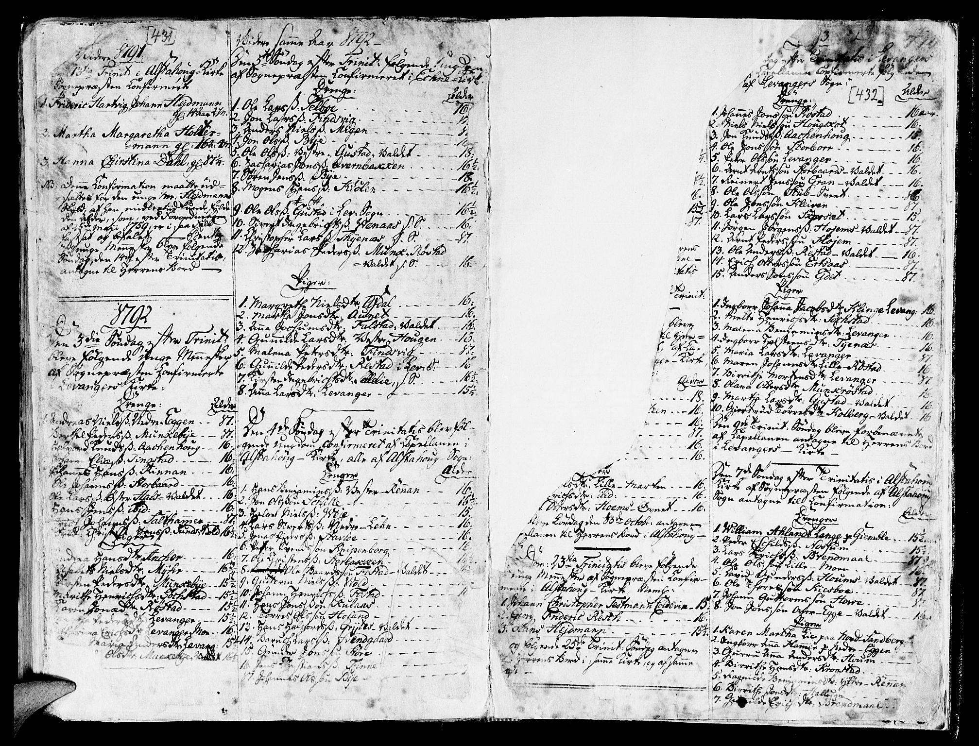 SAT, Ministerialprotokoller, klokkerbøker og fødselsregistre - Nord-Trøndelag, 717/L0141: Ministerialbok nr. 717A01, 1747-1803, s. 431-432