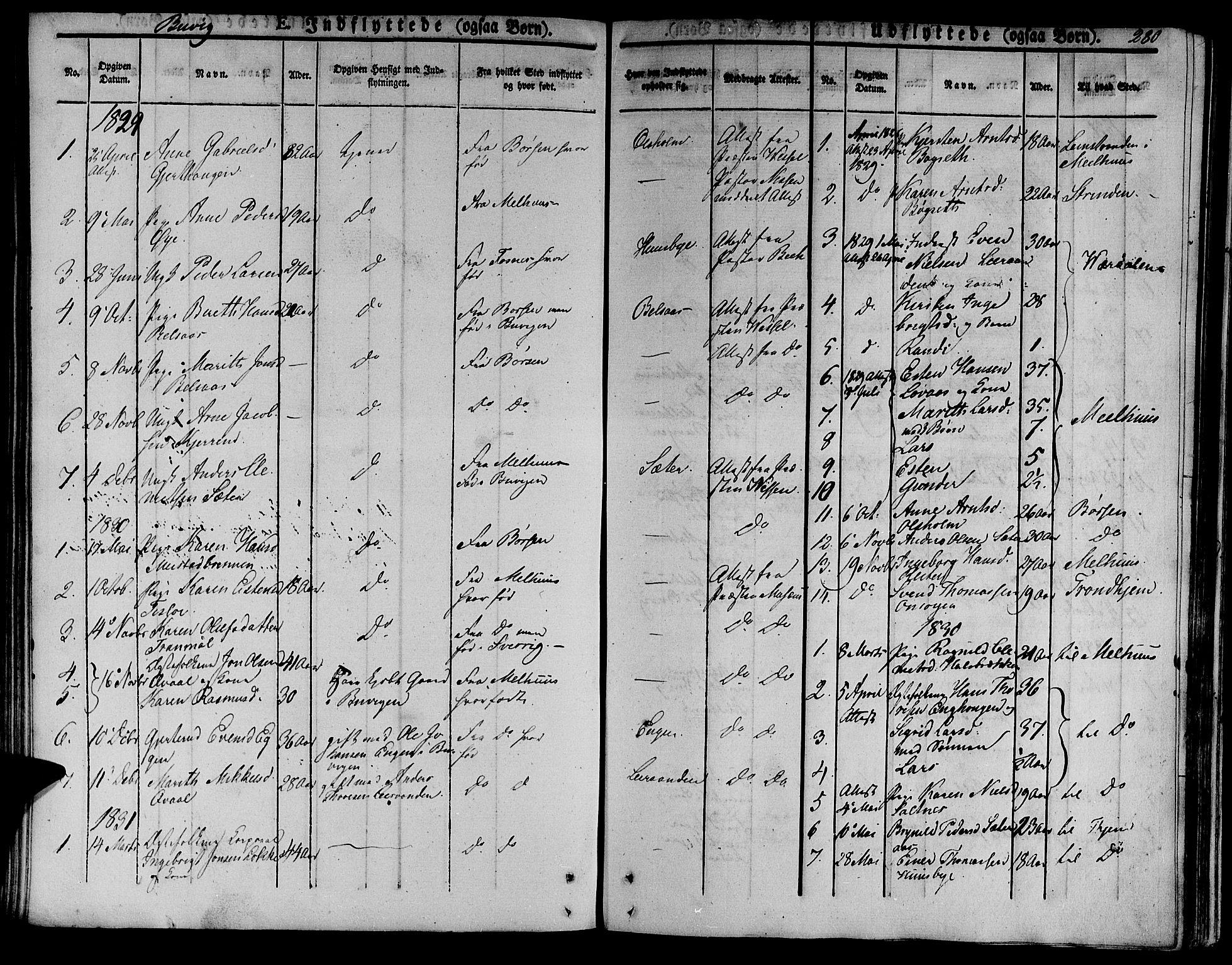 SAT, Ministerialprotokoller, klokkerbøker og fødselsregistre - Sør-Trøndelag, 612/L0375: Ministerialbok nr. 612A07 /2, 1829-1845, s. 280