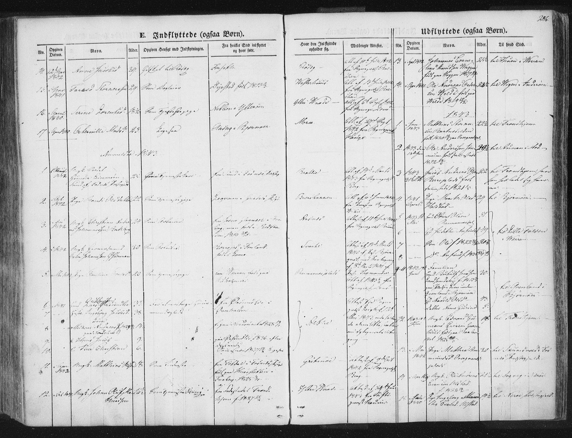 SAT, Ministerialprotokoller, klokkerbøker og fødselsregistre - Nord-Trøndelag, 741/L0392: Ministerialbok nr. 741A06, 1836-1848, s. 286