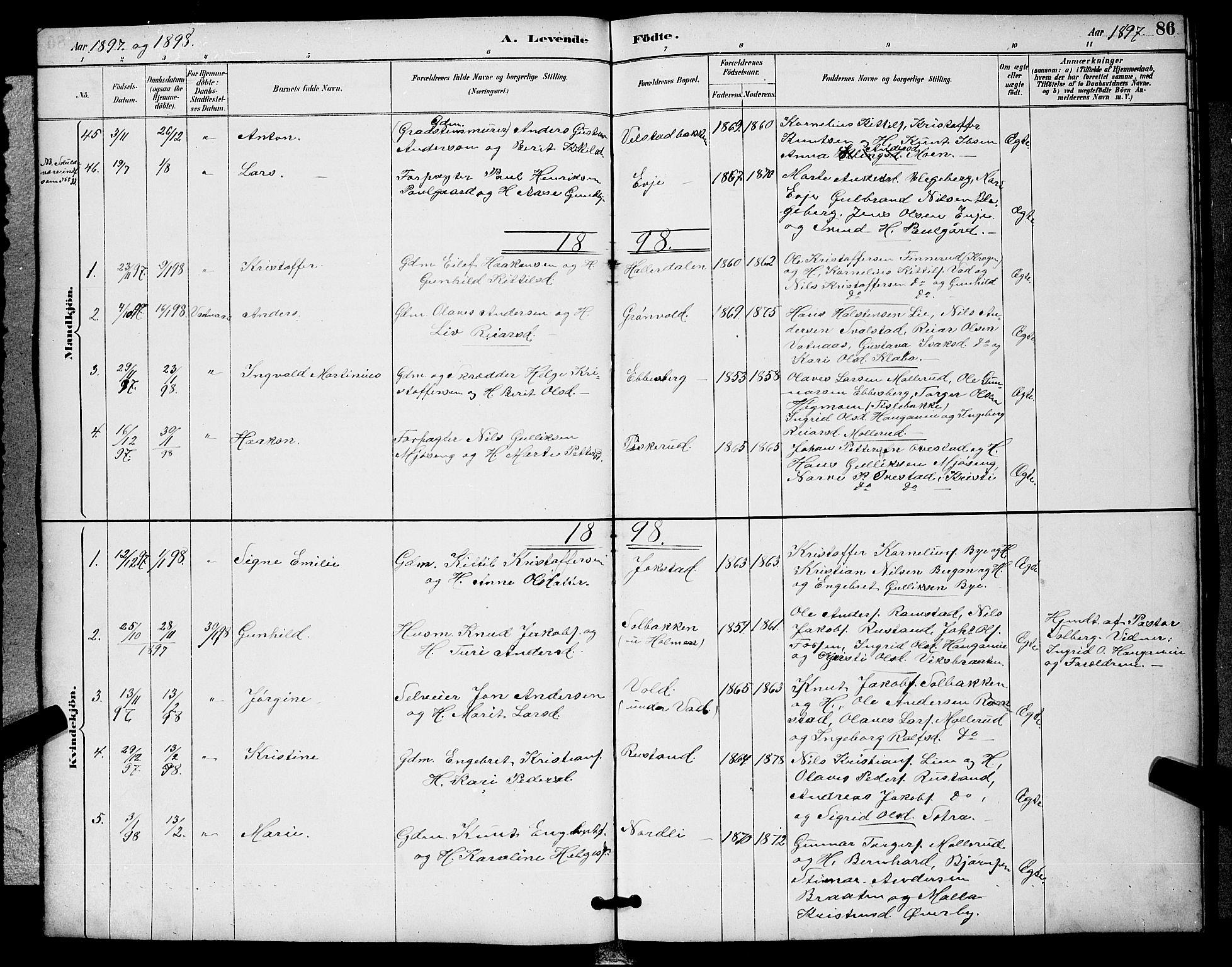 SAKO, Sigdal kirkebøker, G/Ga/L0005: Klokkerbok nr. I 5, 1886-1900, s. 86